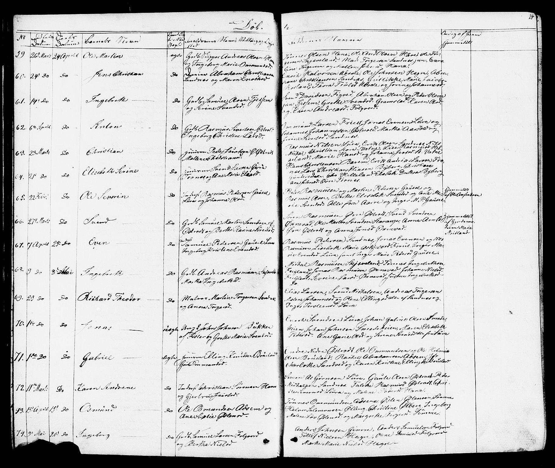 SAST, Høyland sokneprestkontor, 30BB/L0001: Klokkerbok nr. B 1, 1854-1873, s. 24