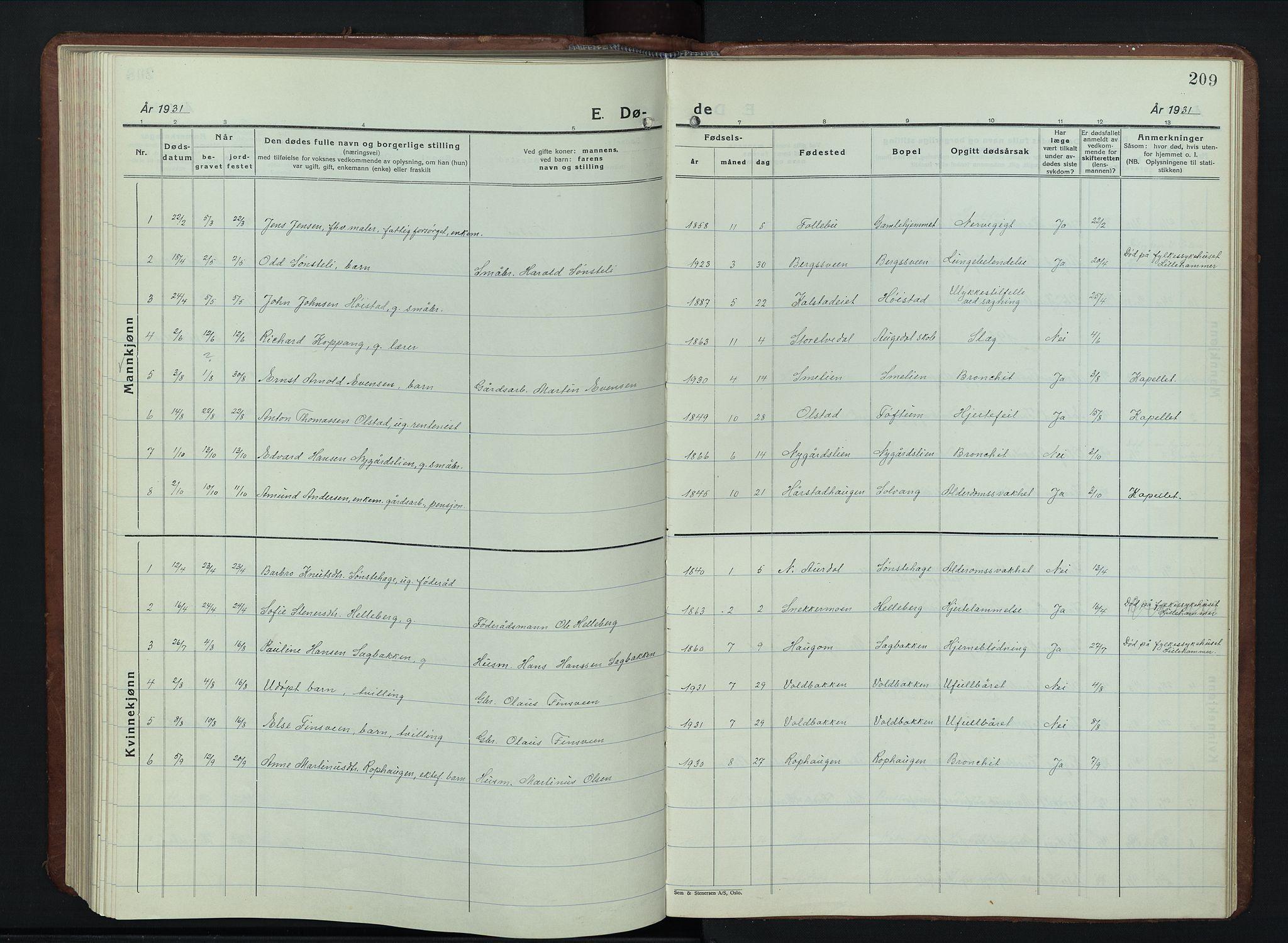 SAH, Vestre Gausdal prestekontor, Klokkerbok nr. 5, 1926-1955, s. 209