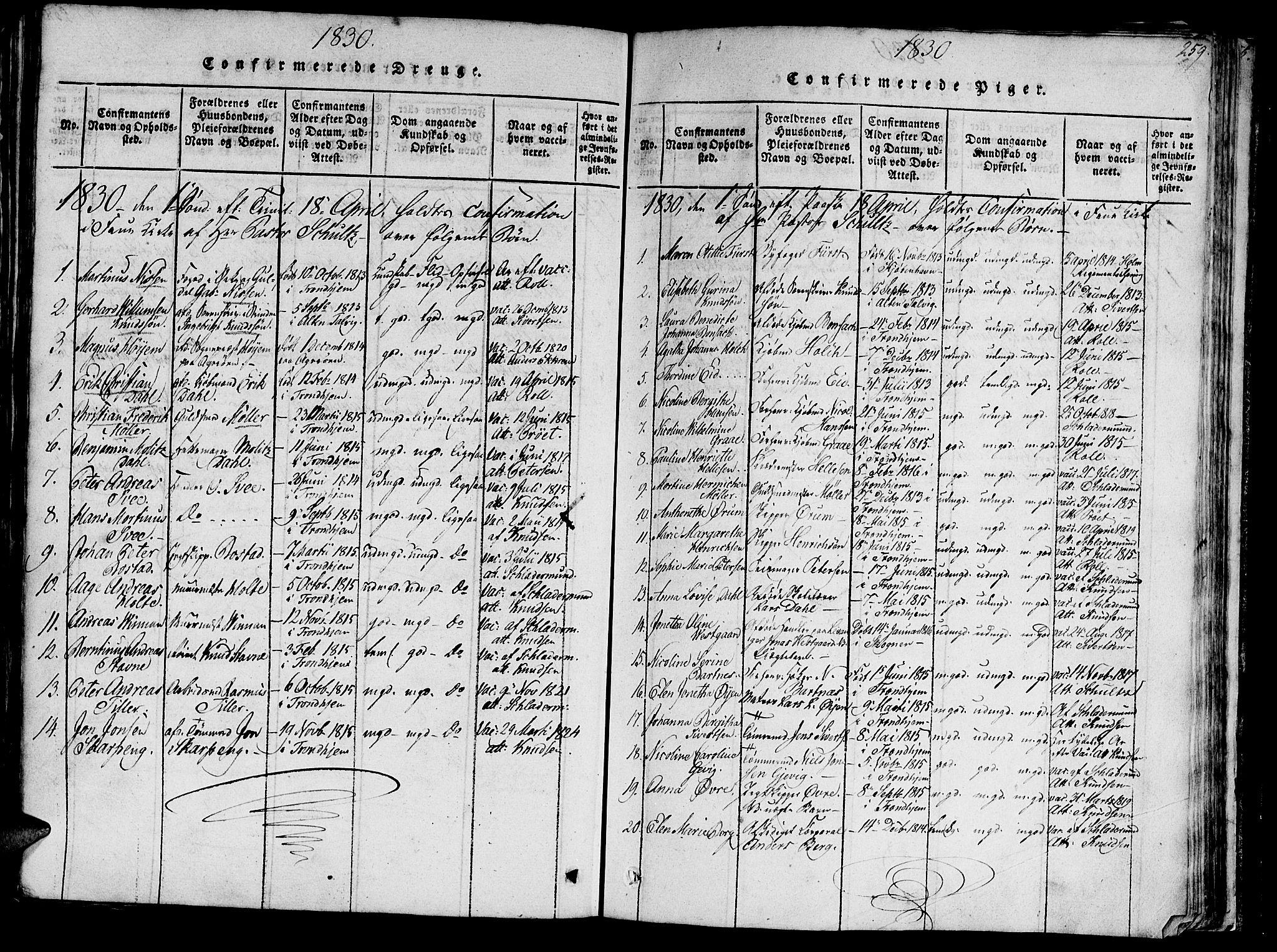 SAT, Ministerialprotokoller, klokkerbøker og fødselsregistre - Sør-Trøndelag, 602/L0135: Klokkerbok nr. 602C03, 1815-1832, s. 259