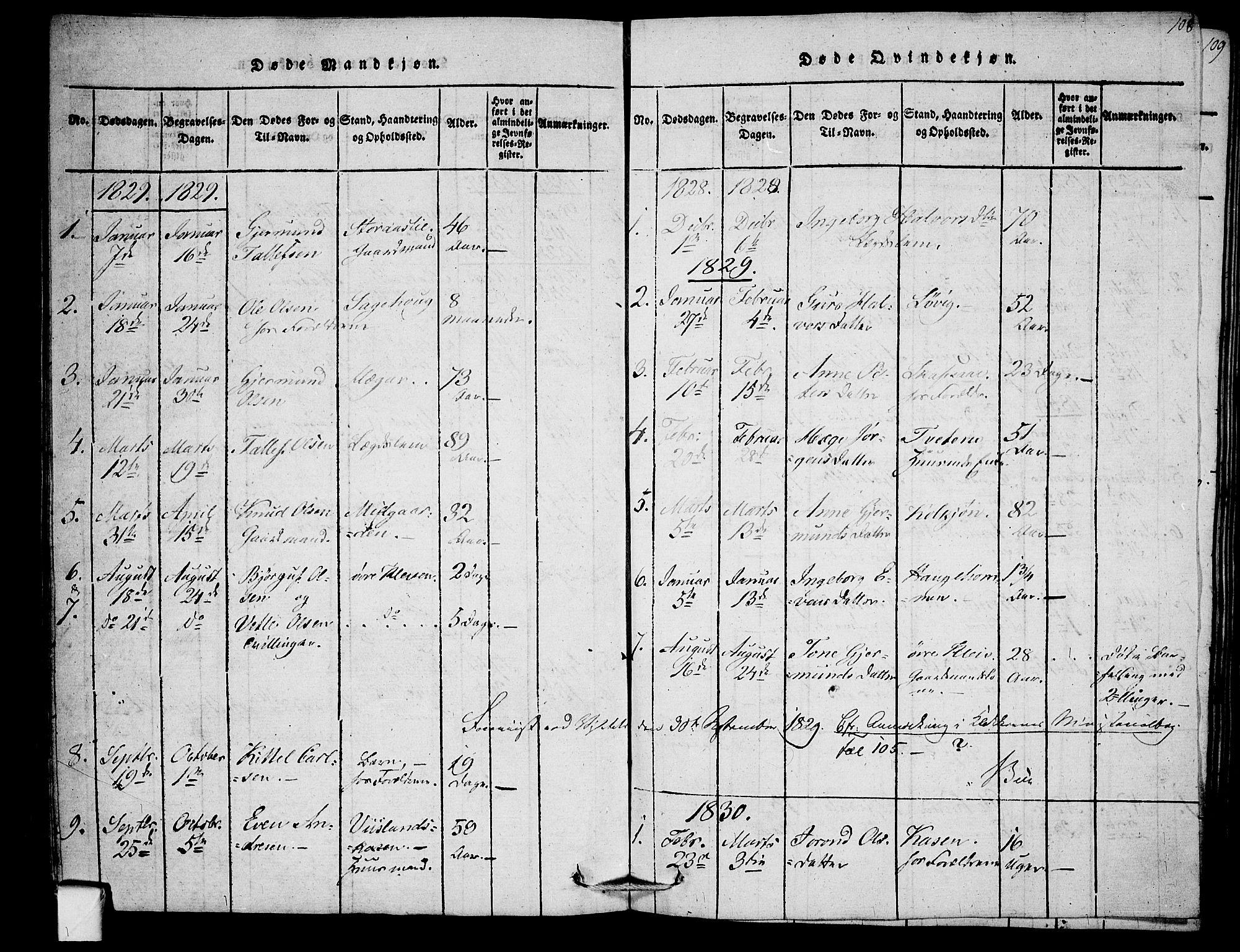 SAKO, Mo kirkebøker, F/Fb/L0001: Ministerialbok nr. II 1, 1814-1844, s. 108