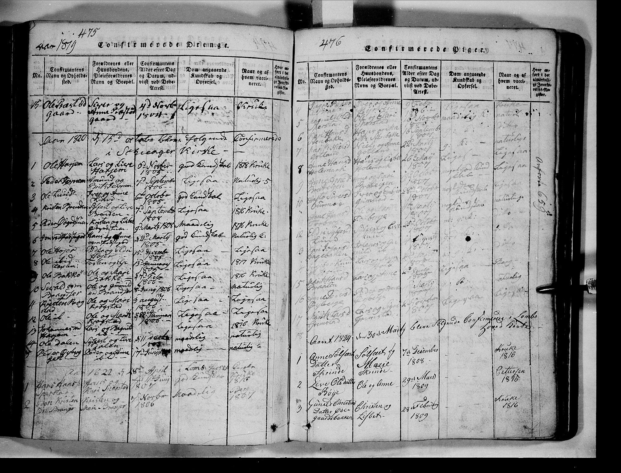 SAH, Lom prestekontor, L/L0003: Klokkerbok nr. 3, 1815-1844, s. 475-476