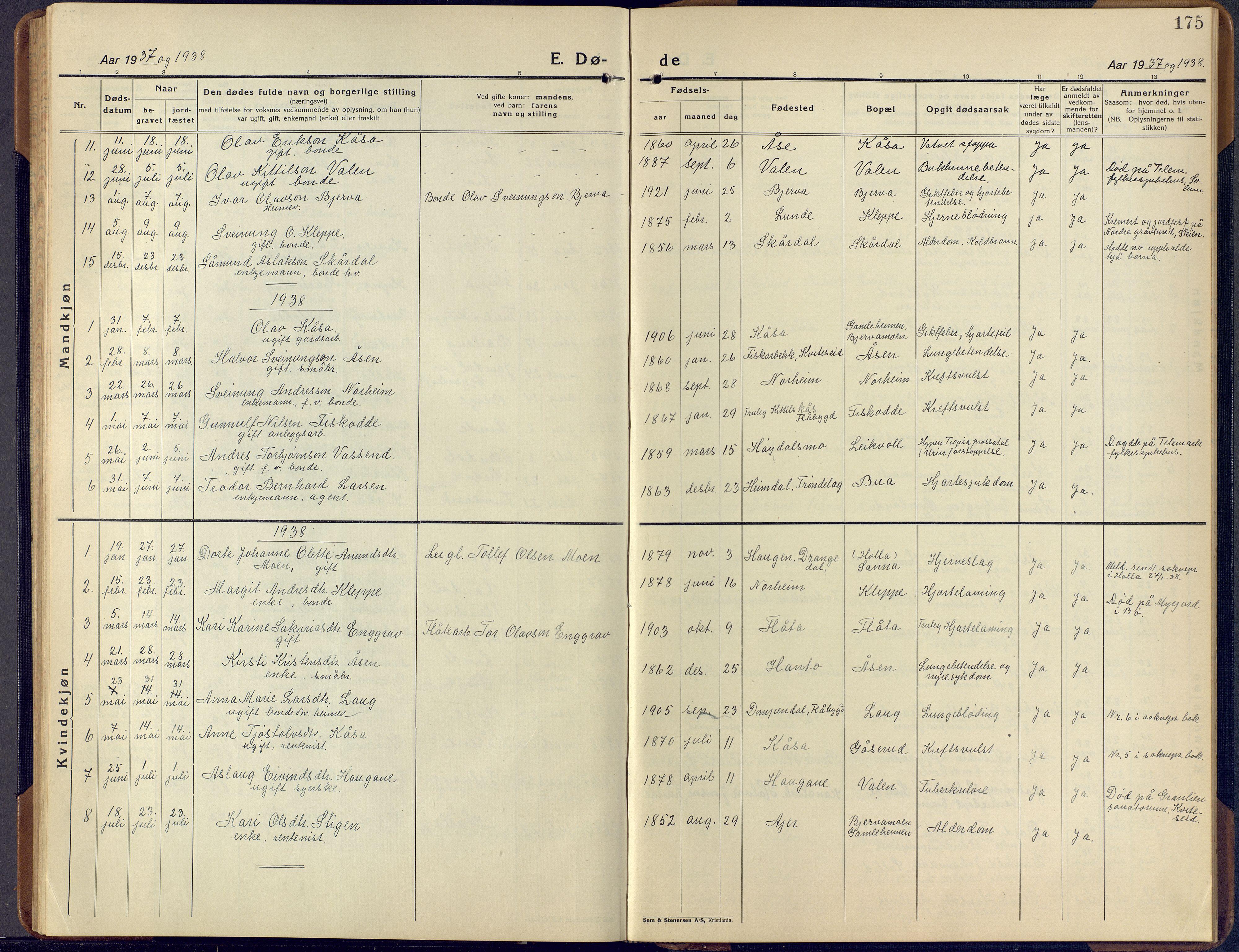 SAKO, Lunde kirkebøker, F/Fa/L0006: Ministerialbok nr. I 6, 1922-1940, s. 175