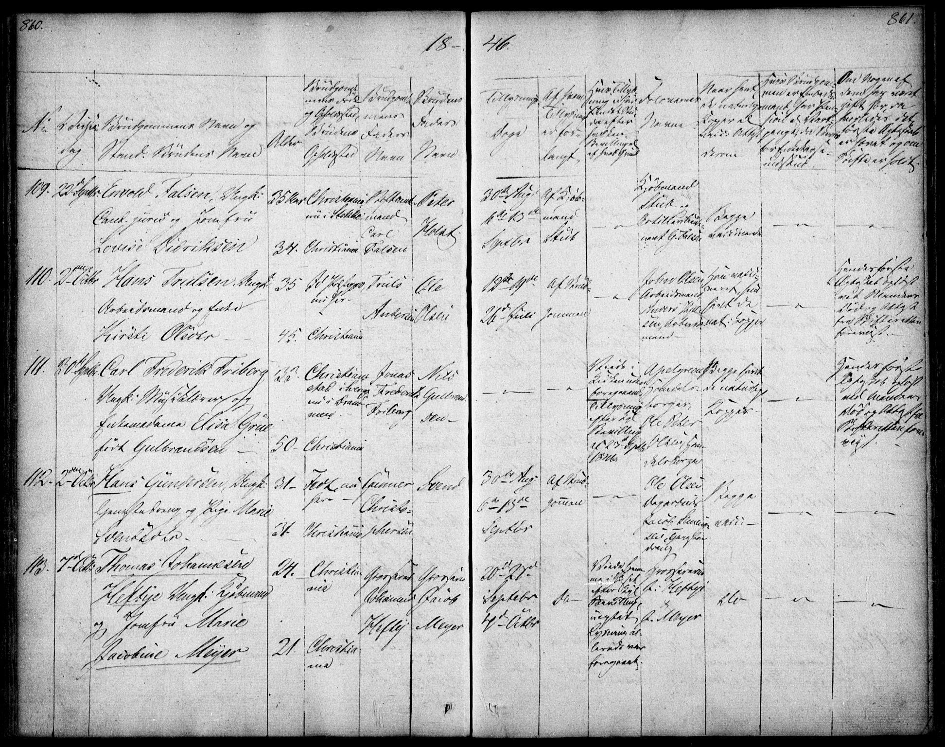 SAO, Oslo domkirke Kirkebøker, F/Fa/L0019: Ministerialbok nr. 19, 1828-1847, s. 860-861