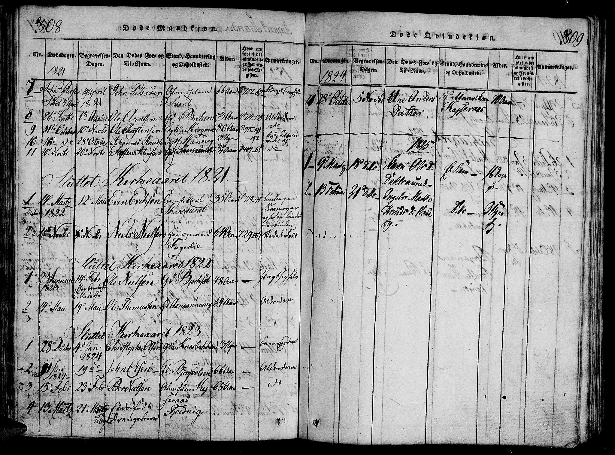 SAT, Ministerialprotokoller, klokkerbøker og fødselsregistre - Nord-Trøndelag, 701/L0005: Ministerialbok nr. 701A05 /2, 1816-1825, s. 308-309