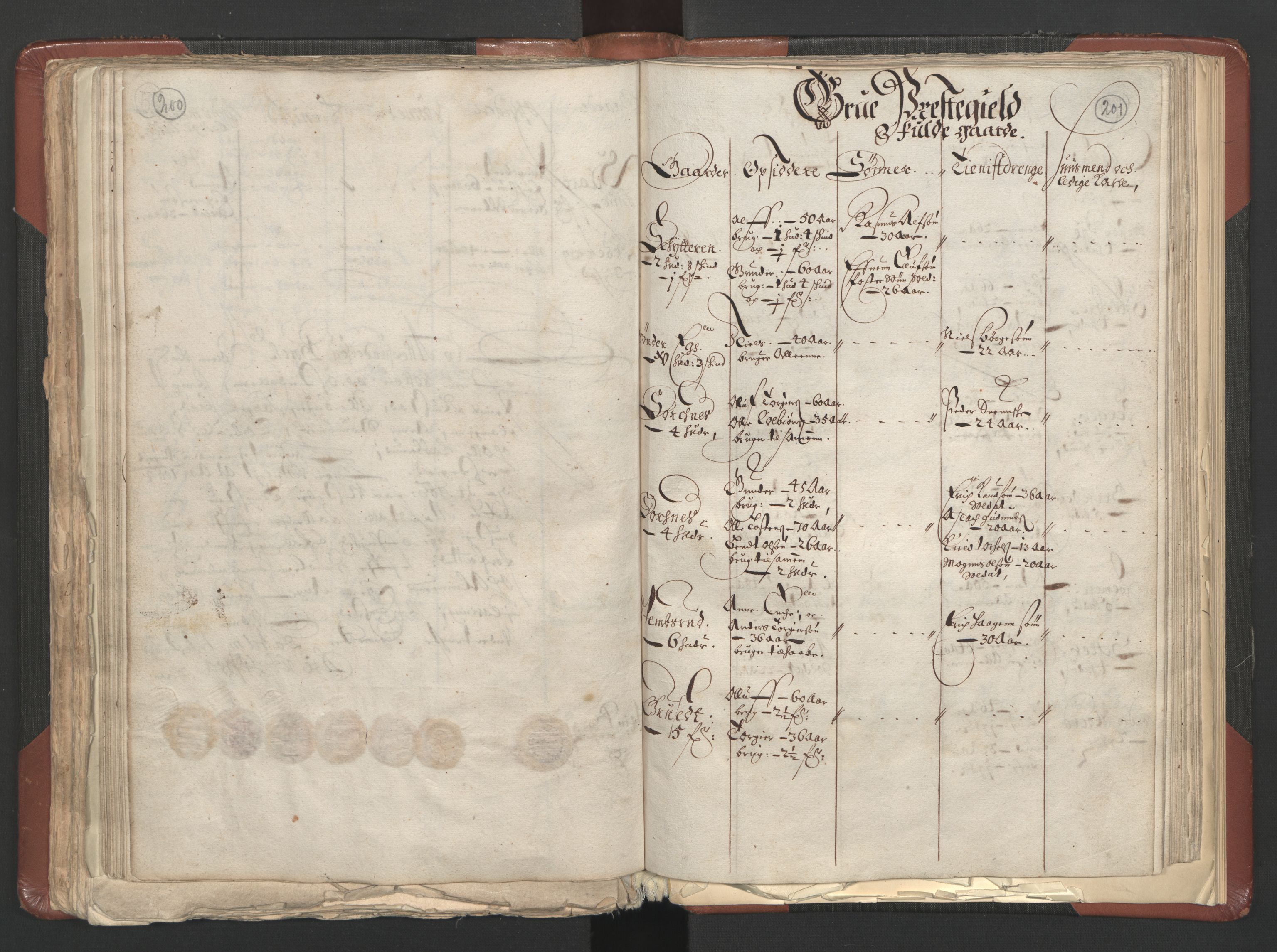RA, Fogdenes og sorenskrivernes manntall 1664-1666, nr. 3: Hedmark fogderi og Solør, Østerdal og Odal fogderi, 1664, s. 200-201