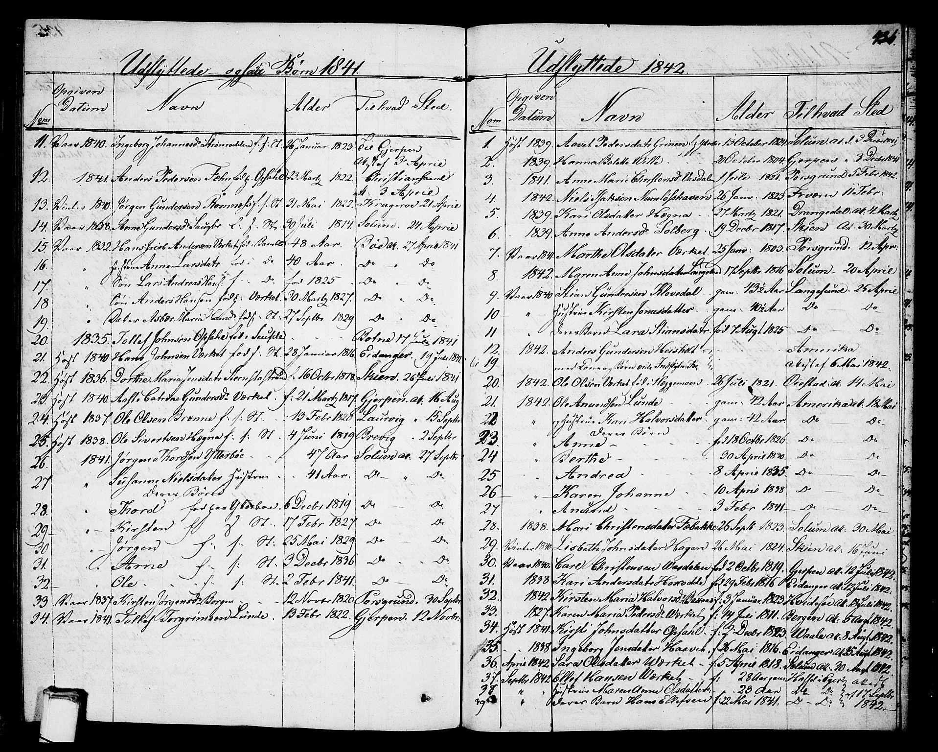 SAKO, Holla kirkebøker, G/Ga/L0002: Klokkerbok nr. I 2, 1830-1848, s. 436