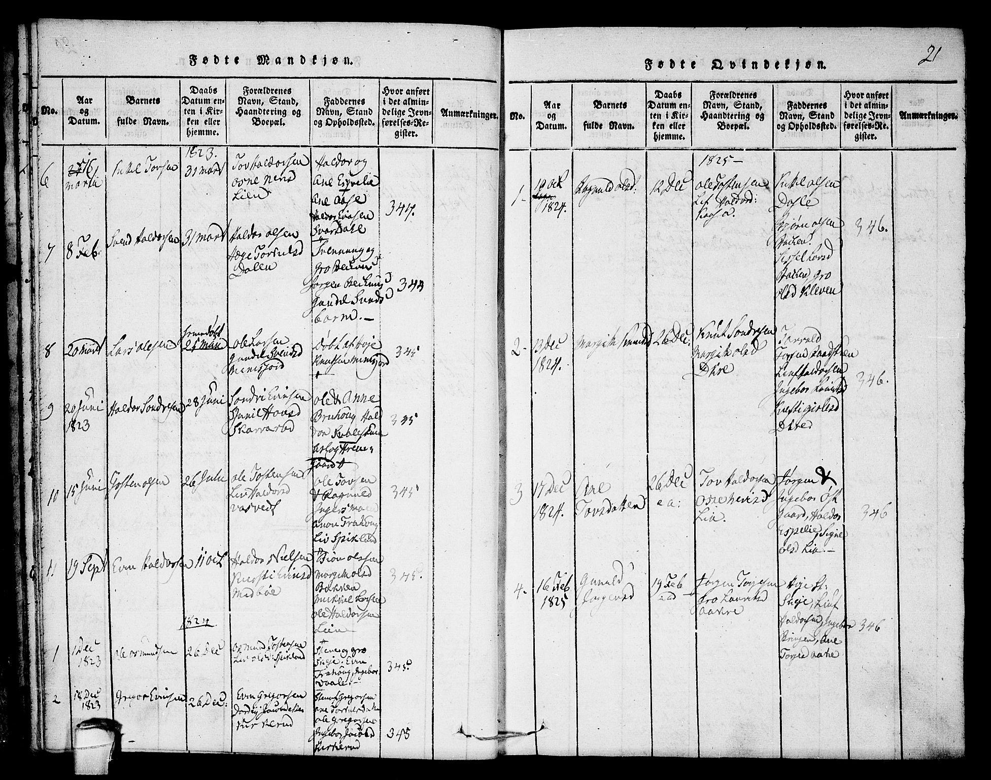 SAKO, Seljord kirkebøker, F/Fb/L0001: Ministerialbok nr. II 1, 1815-1831, s. 21