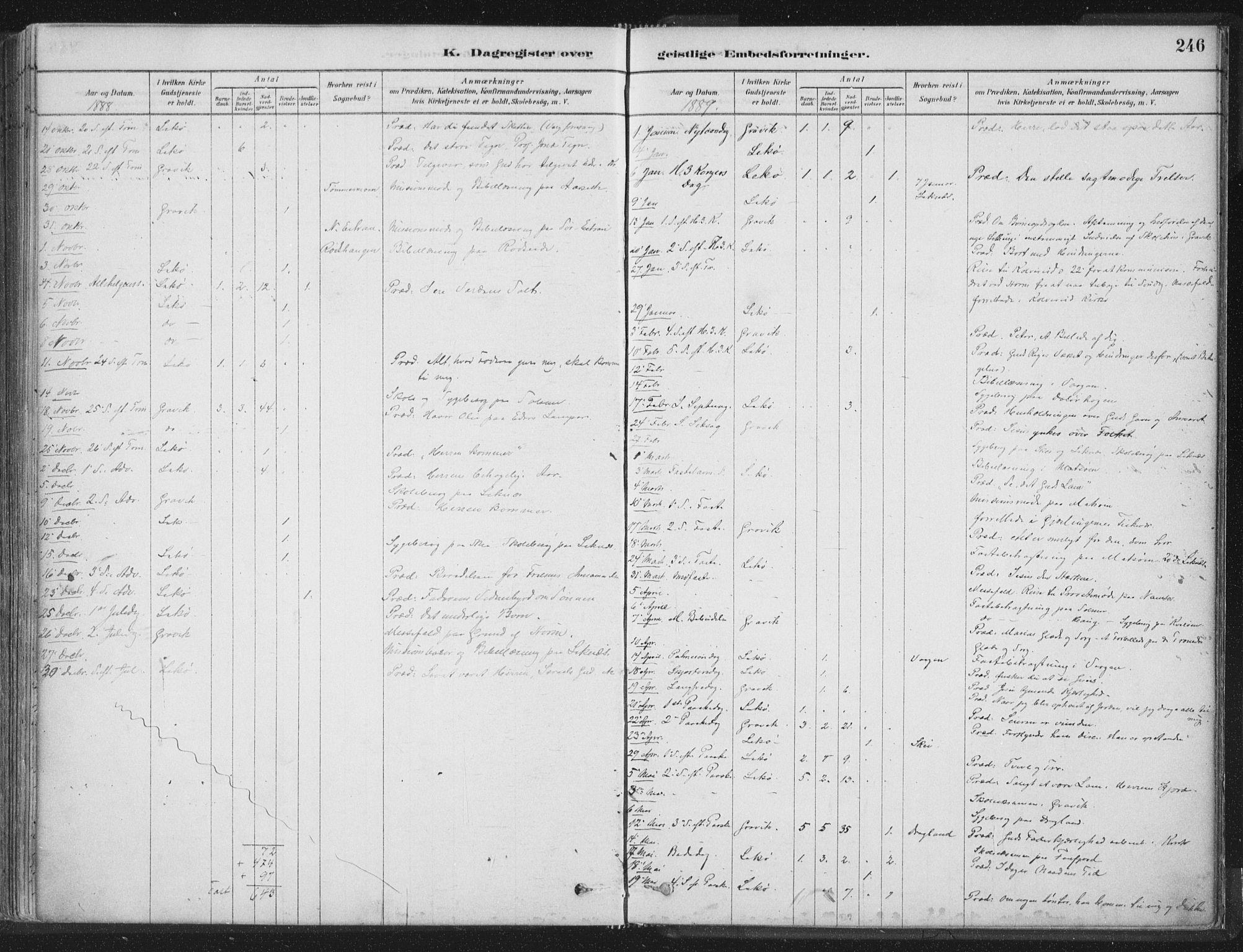 SAT, Ministerialprotokoller, klokkerbøker og fødselsregistre - Nord-Trøndelag, 788/L0697: Ministerialbok nr. 788A04, 1878-1902, s. 246