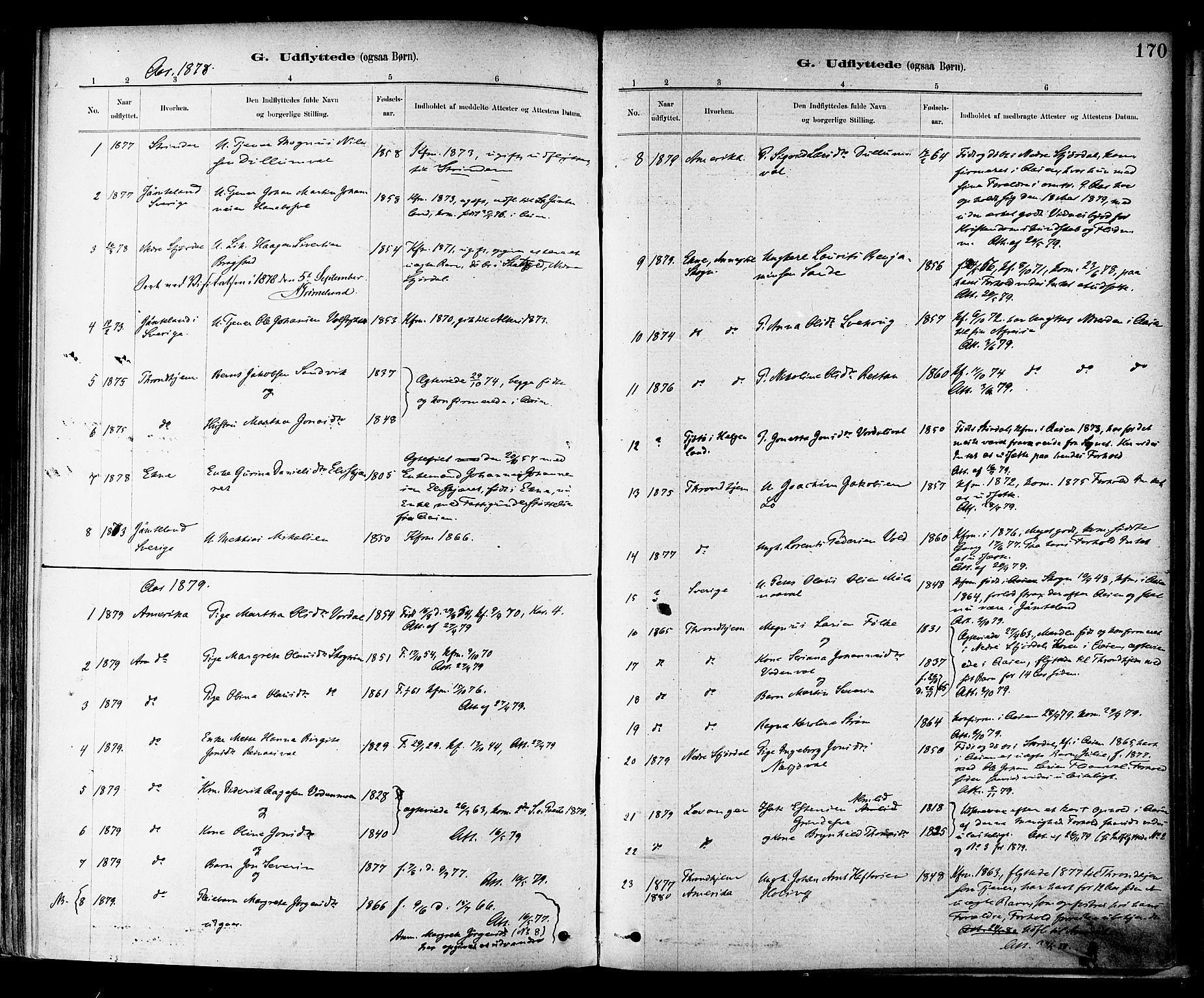 SAT, Ministerialprotokoller, klokkerbøker og fødselsregistre - Nord-Trøndelag, 714/L0130: Ministerialbok nr. 714A01, 1878-1895, s. 170