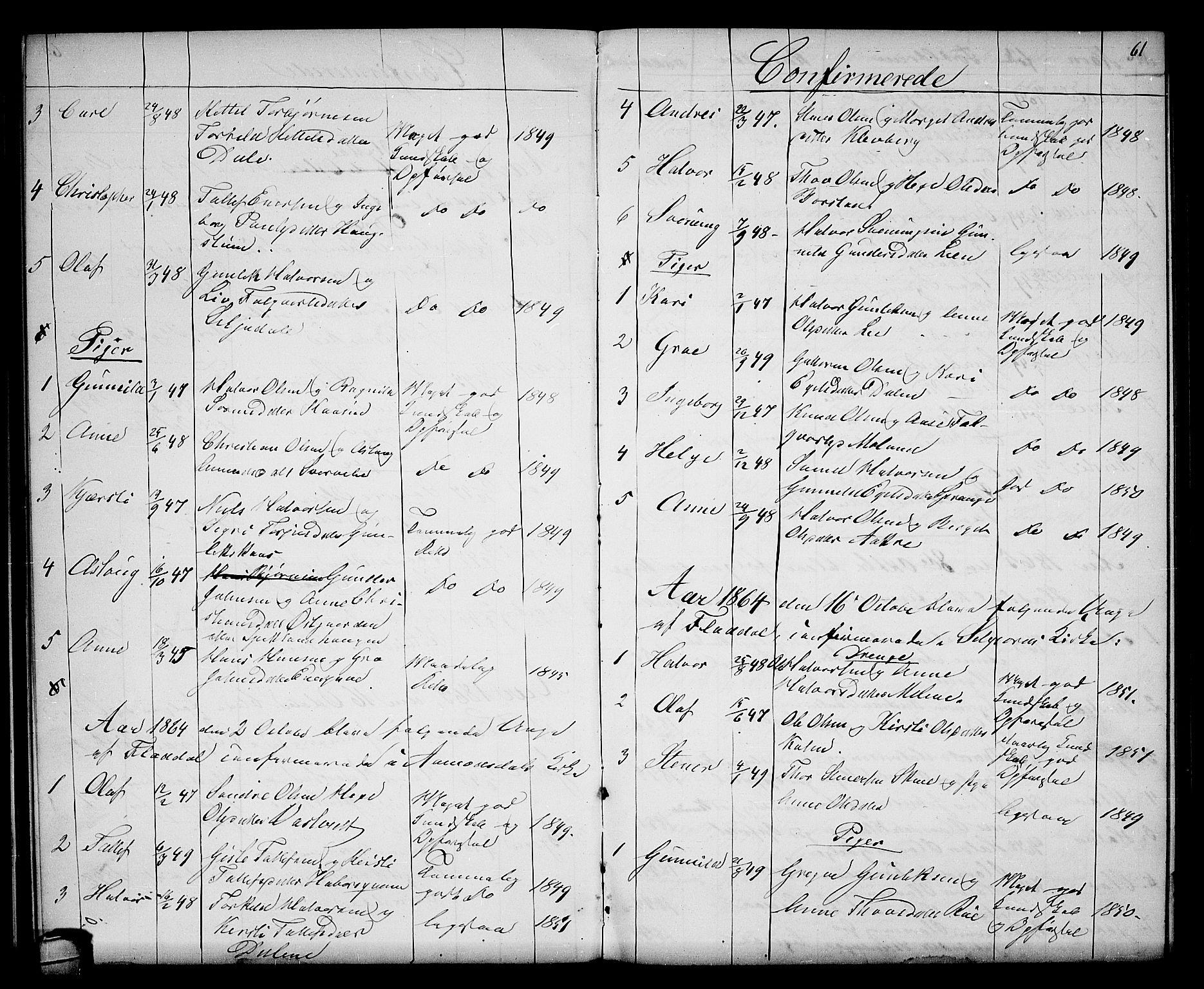 SAKO, Seljord kirkebøker, G/Gb/L0003: Klokkerbok nr. II 3, 1863-1884, s. 61