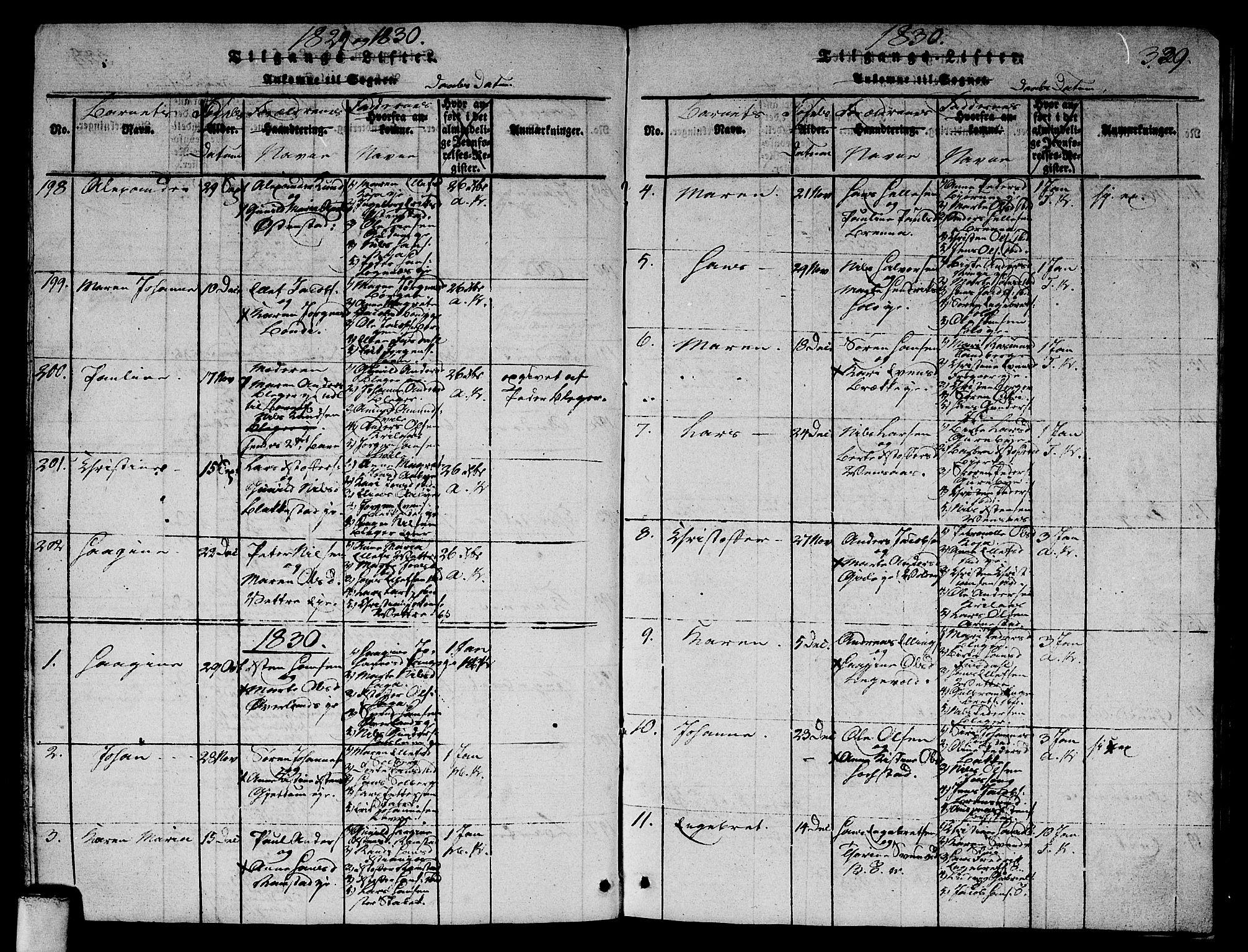 SAO, Asker prestekontor Kirkebøker, G/Ga/L0001: Klokkerbok nr. I 1, 1814-1830, s. 329