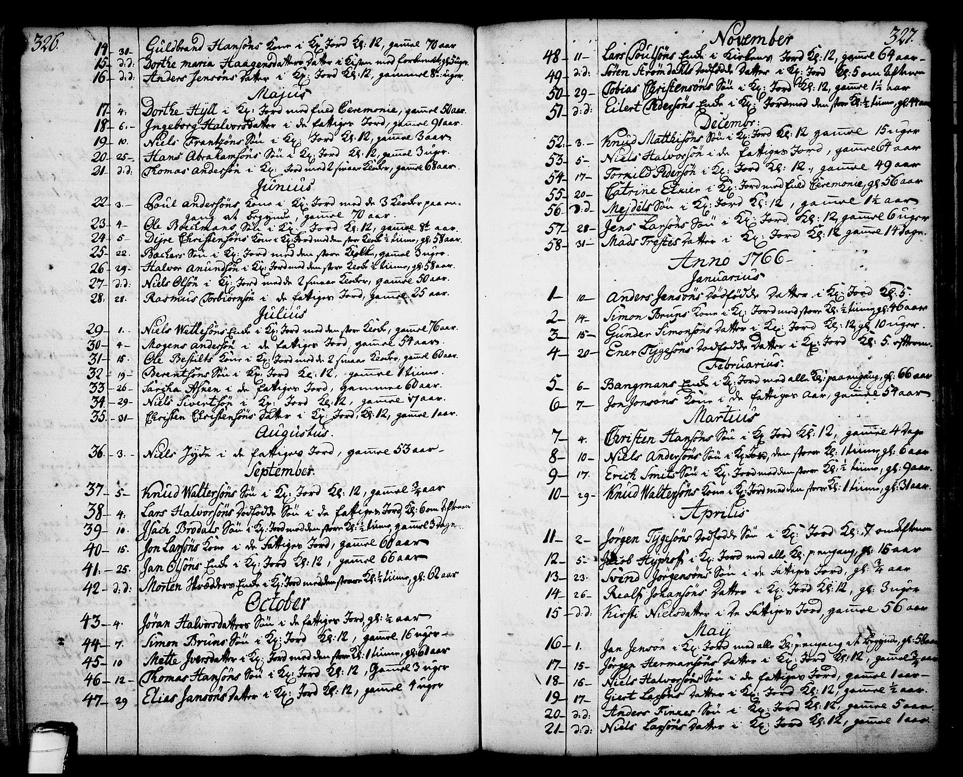 SAKO, Skien kirkebøker, F/Fa/L0003: Ministerialbok nr. 3, 1755-1791, s. 326-327