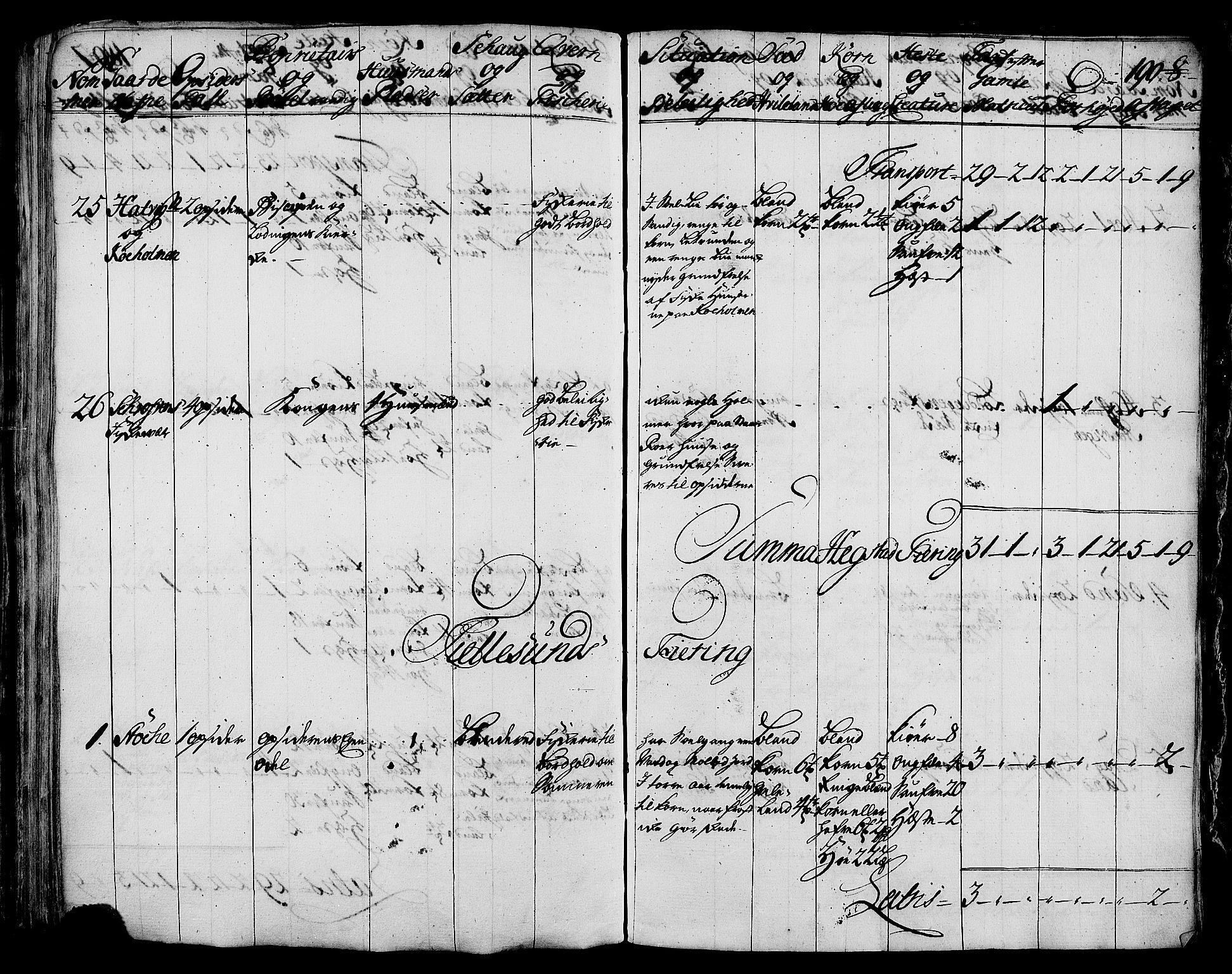 RA, Rentekammeret inntil 1814, Realistisk ordnet avdeling, N/Nb/Nbf/L0172: Salten eksaminasjonsprotokoll, 1723, s. 189b-190a