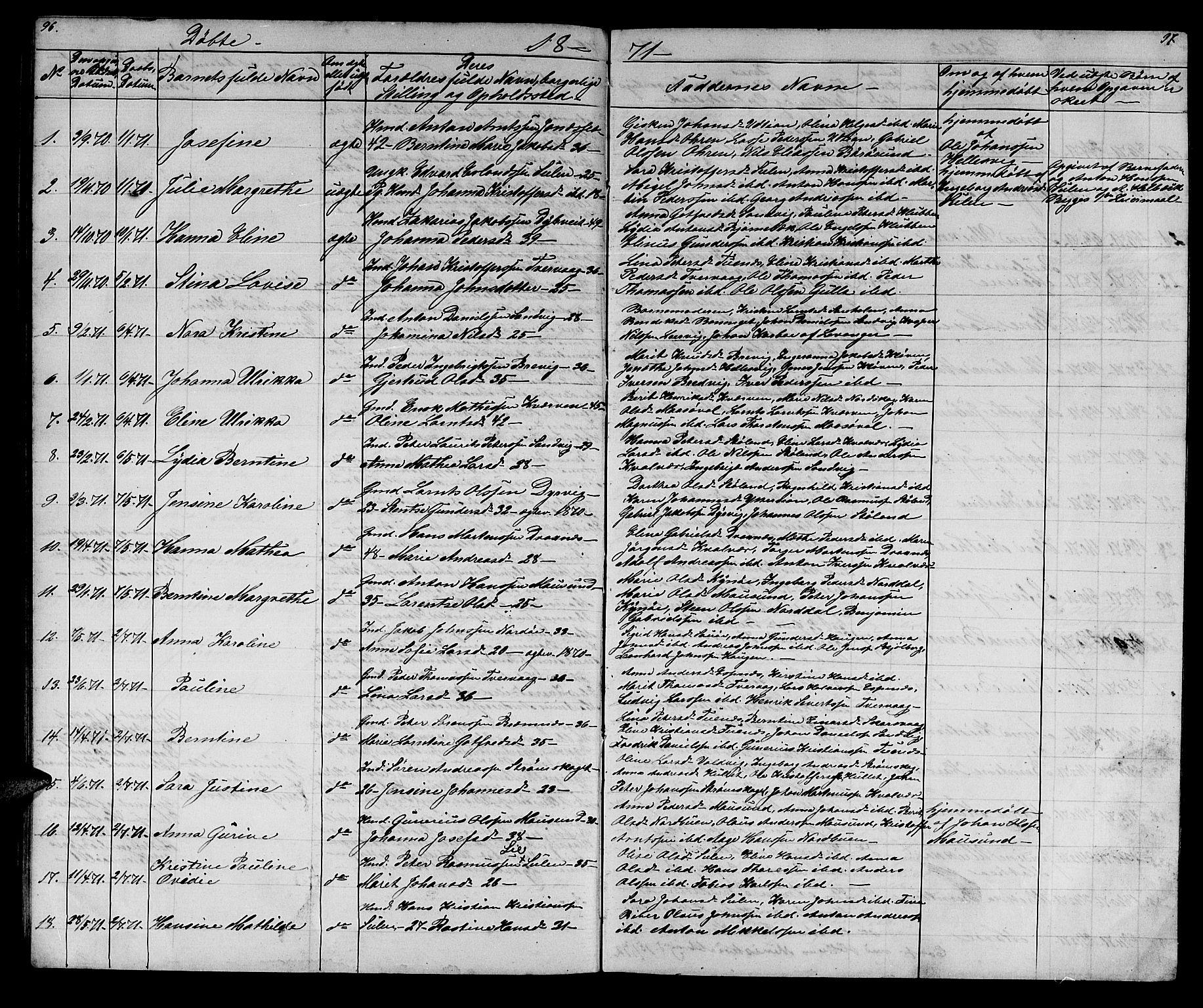 SAT, Ministerialprotokoller, klokkerbøker og fødselsregistre - Sør-Trøndelag, 640/L0583: Klokkerbok nr. 640C01, 1866-1877, s. 96-97