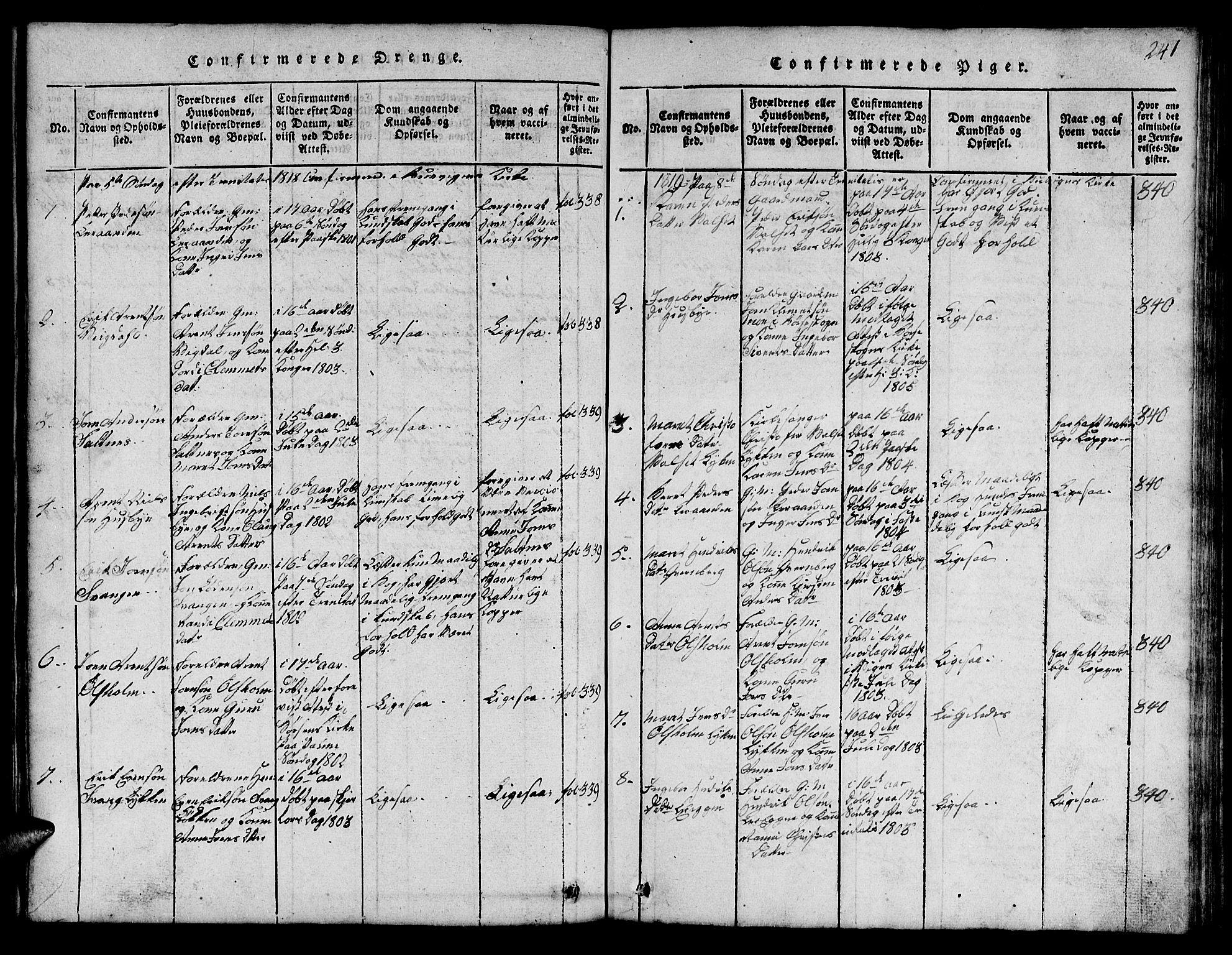 SAT, Ministerialprotokoller, klokkerbøker og fødselsregistre - Sør-Trøndelag, 666/L0788: Klokkerbok nr. 666C01, 1816-1847, s. 241