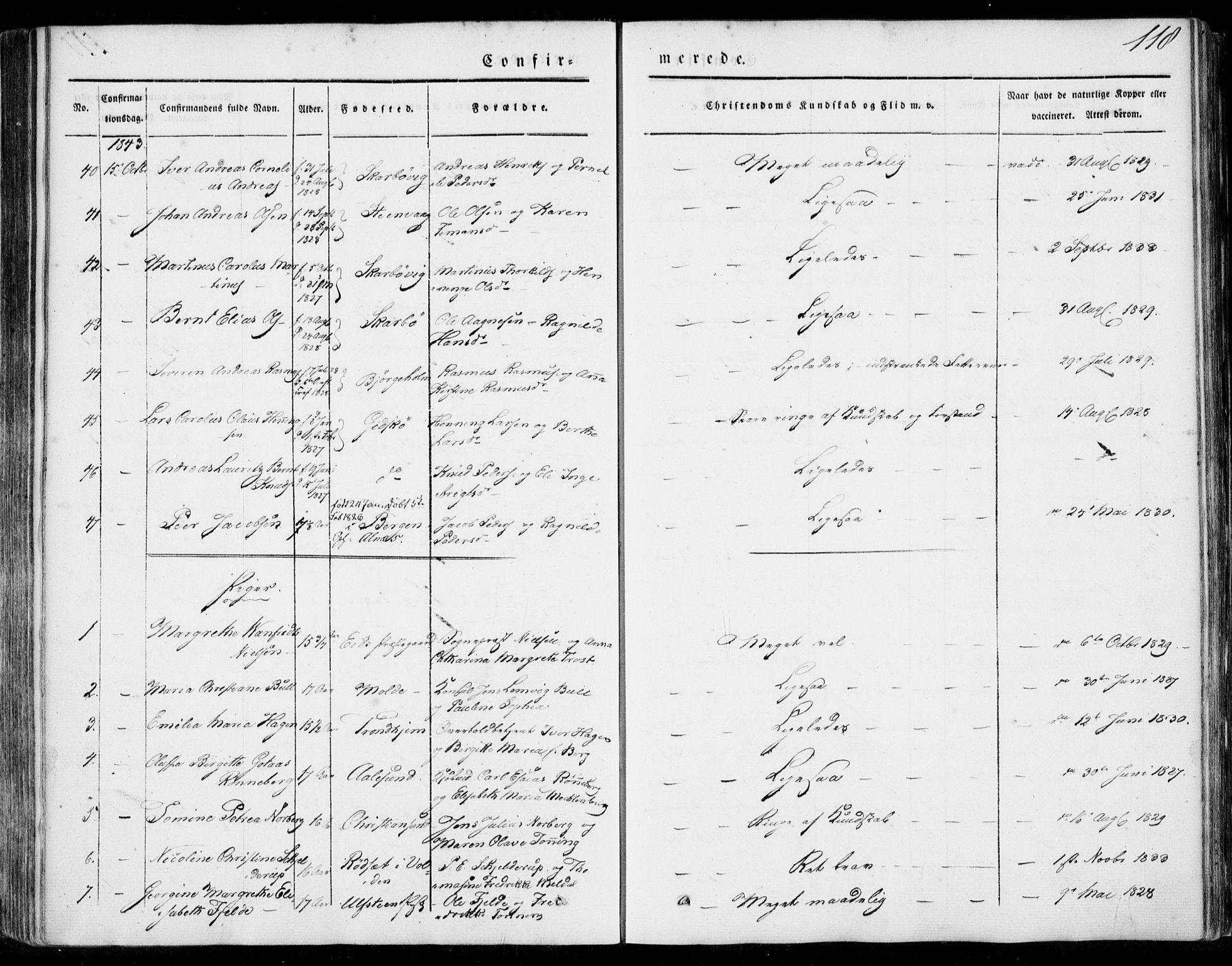 SAT, Ministerialprotokoller, klokkerbøker og fødselsregistre - Møre og Romsdal, 528/L0396: Ministerialbok nr. 528A07, 1839-1847, s. 118