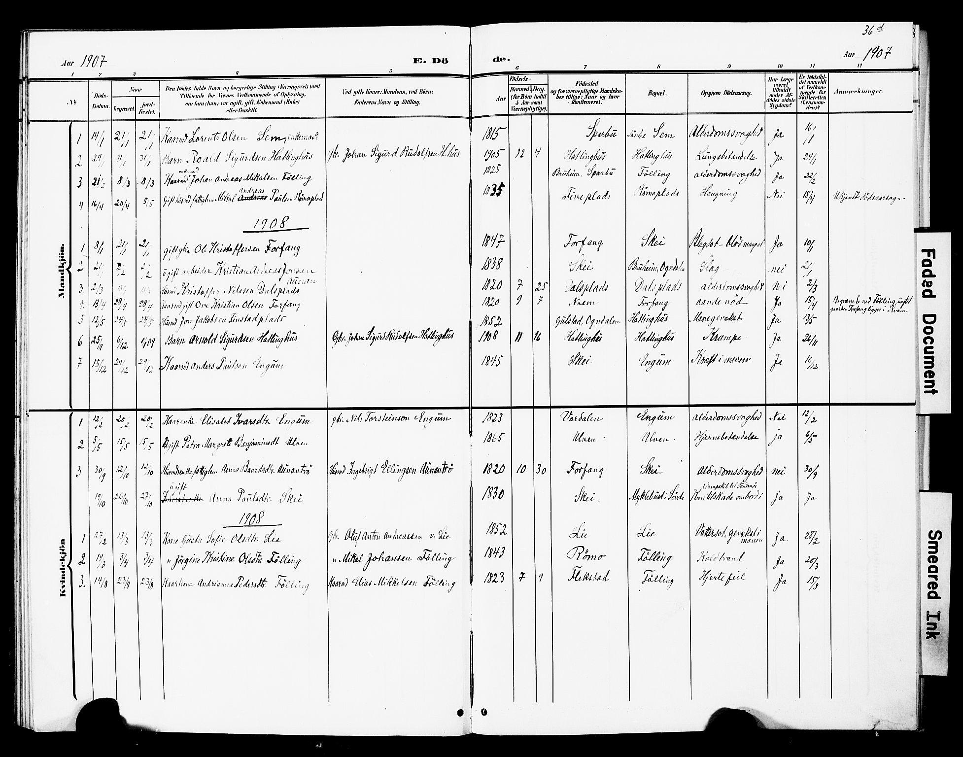 SAT, Ministerialprotokoller, klokkerbøker og fødselsregistre - Nord-Trøndelag, 748/L0464: Ministerialbok nr. 748A01, 1900-1908, s. 36d