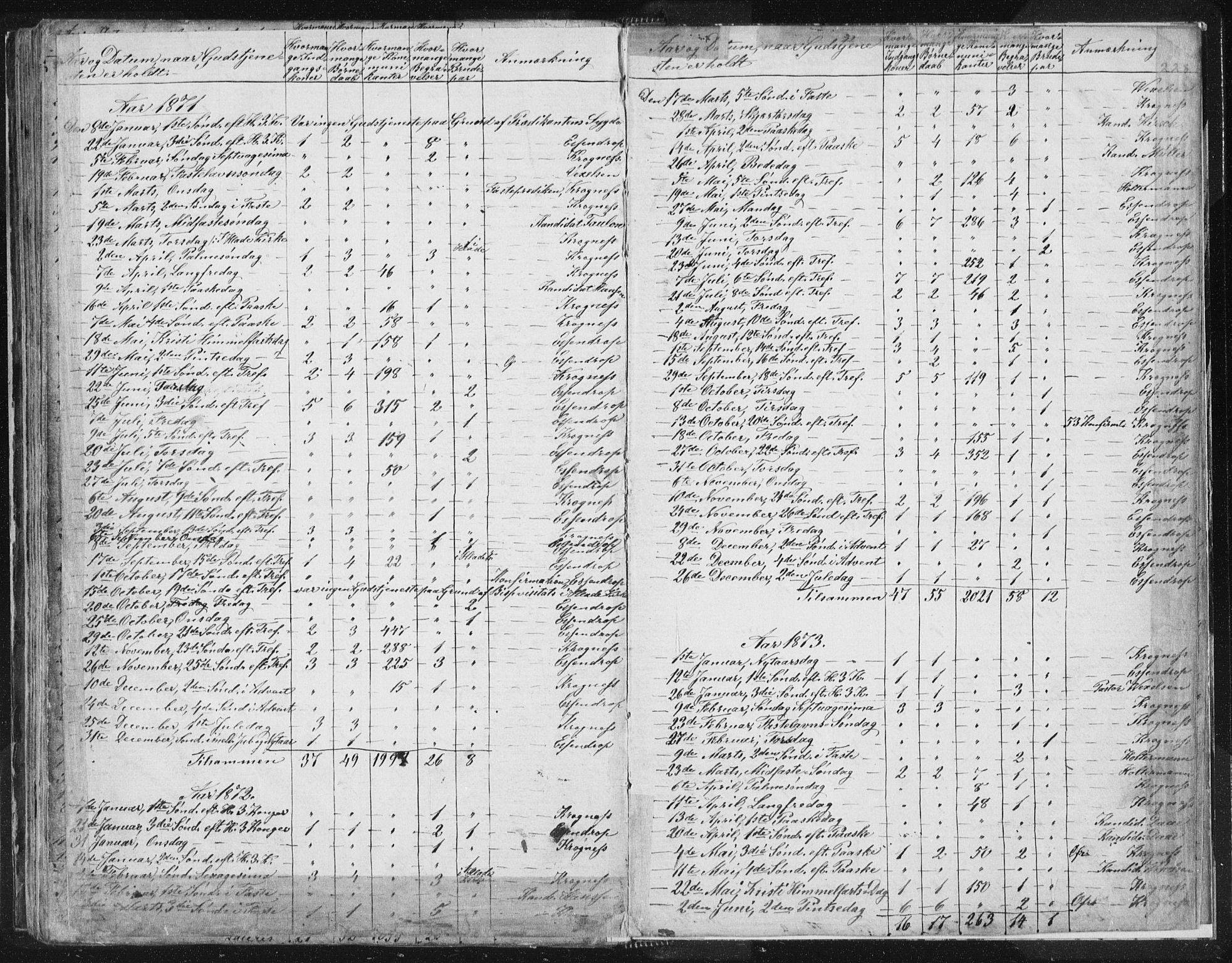 SAT, Ministerialprotokoller, klokkerbøker og fødselsregistre - Sør-Trøndelag, 616/L0406: Ministerialbok nr. 616A03, 1843-1879, s. 228