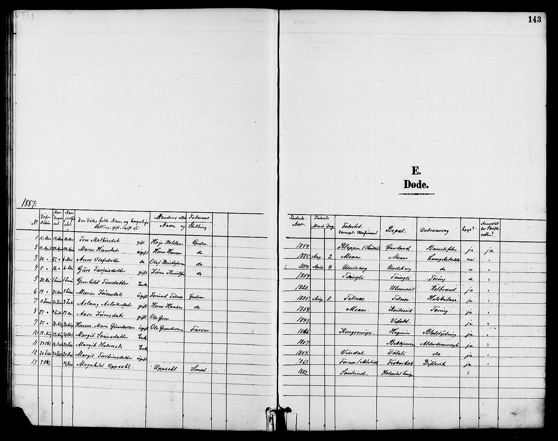 SAKO, Seljord kirkebøker, G/Ga/L0005: Klokkerbok nr. I 5, 1887-1914, s. 143
