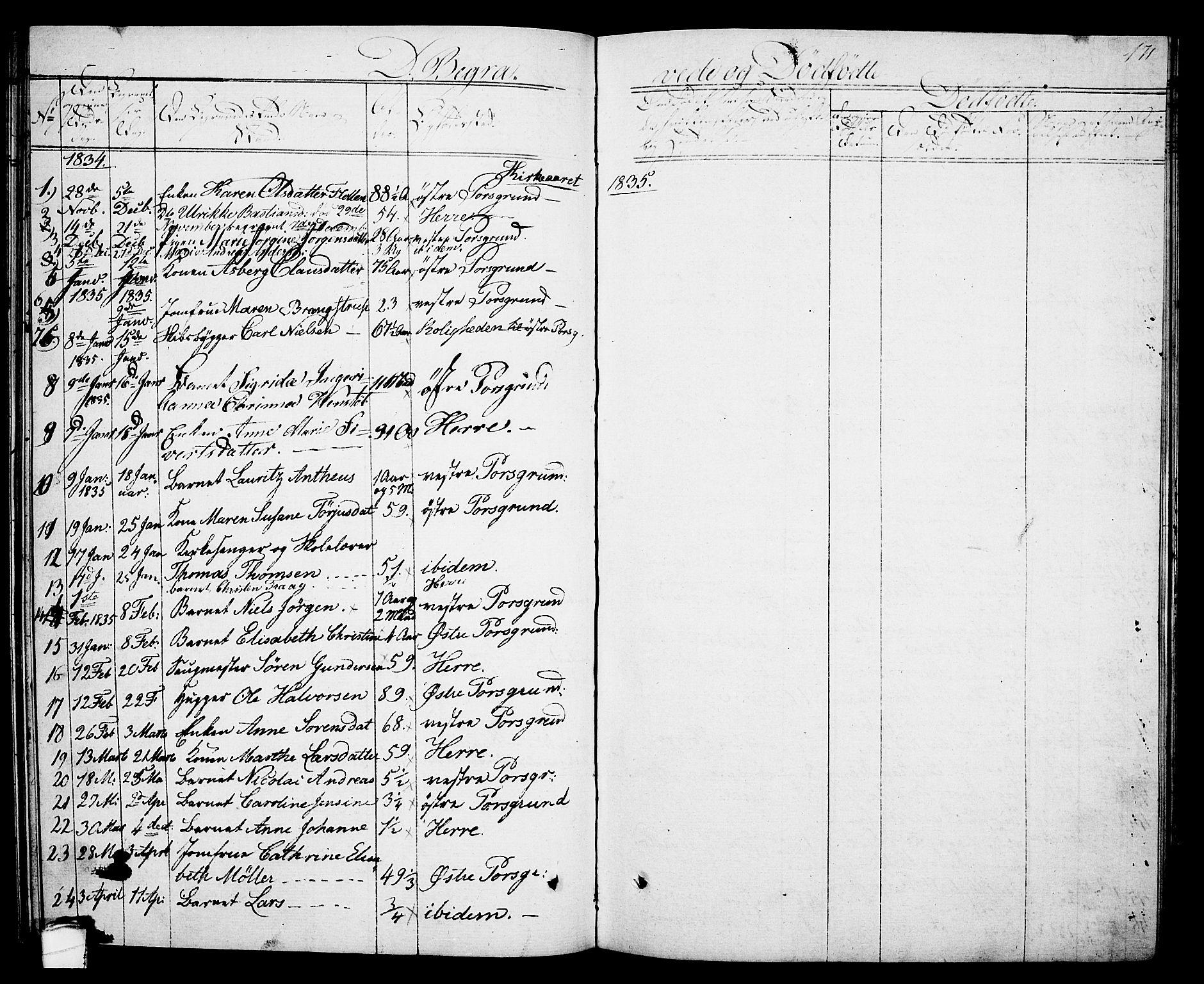 SAKO, Porsgrunn kirkebøker , G/Gb/L0002: Klokkerbok nr. II 2, 1828-1841, s. 171