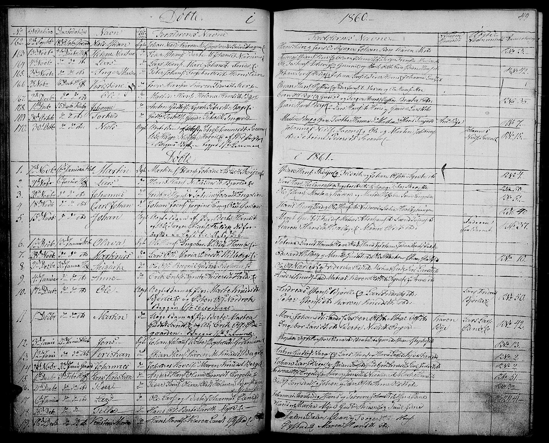 SAH, Søndre Land prestekontor, L/L0001: Klokkerbok nr. 1, 1849-1883, s. 49