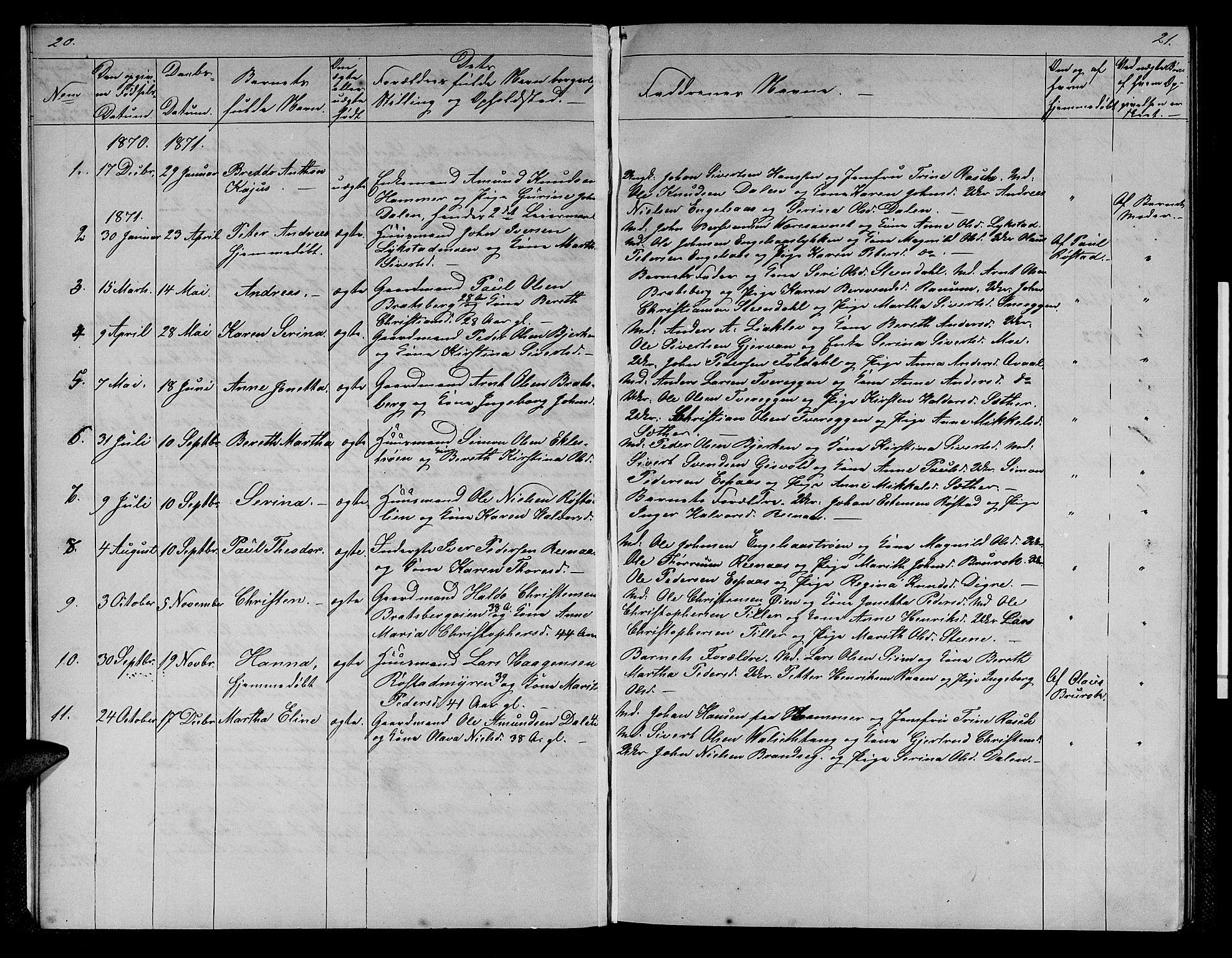 SAT, Ministerialprotokoller, klokkerbøker og fødselsregistre - Sør-Trøndelag, 608/L0340: Klokkerbok nr. 608C06, 1864-1889, s. 20-21