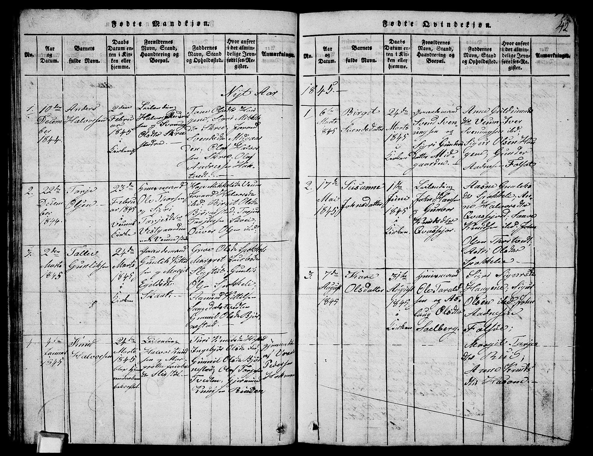 SAKO, Fyresdal kirkebøker, G/Ga/L0003: Klokkerbok nr. I 3, 1815-1863, s. 42