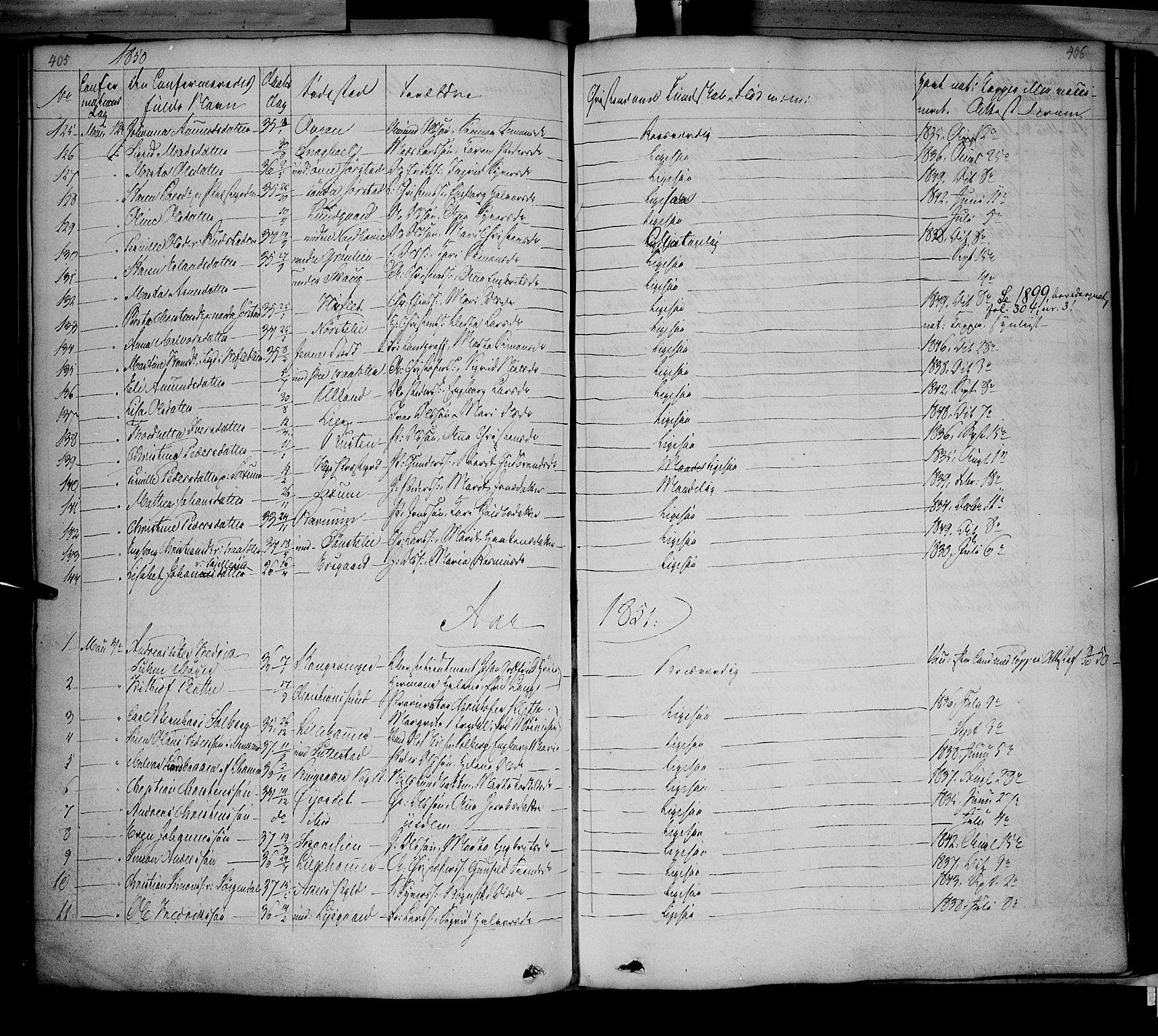 SAH, Fåberg prestekontor, Ministerialbok nr. 5, 1836-1854, s. 405-406