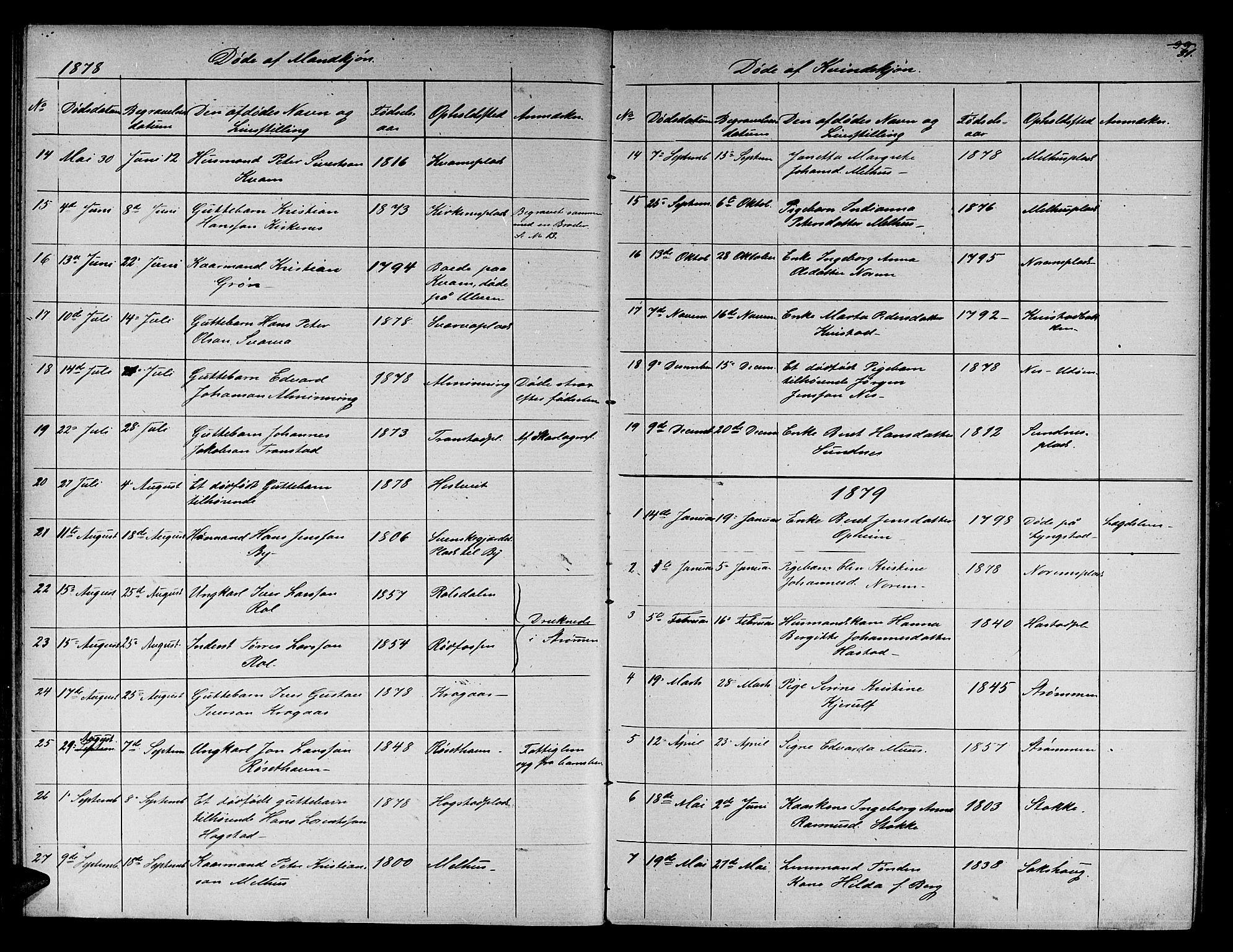 SAT, Ministerialprotokoller, klokkerbøker og fødselsregistre - Nord-Trøndelag, 730/L0300: Klokkerbok nr. 730C03, 1872-1879, s. 81