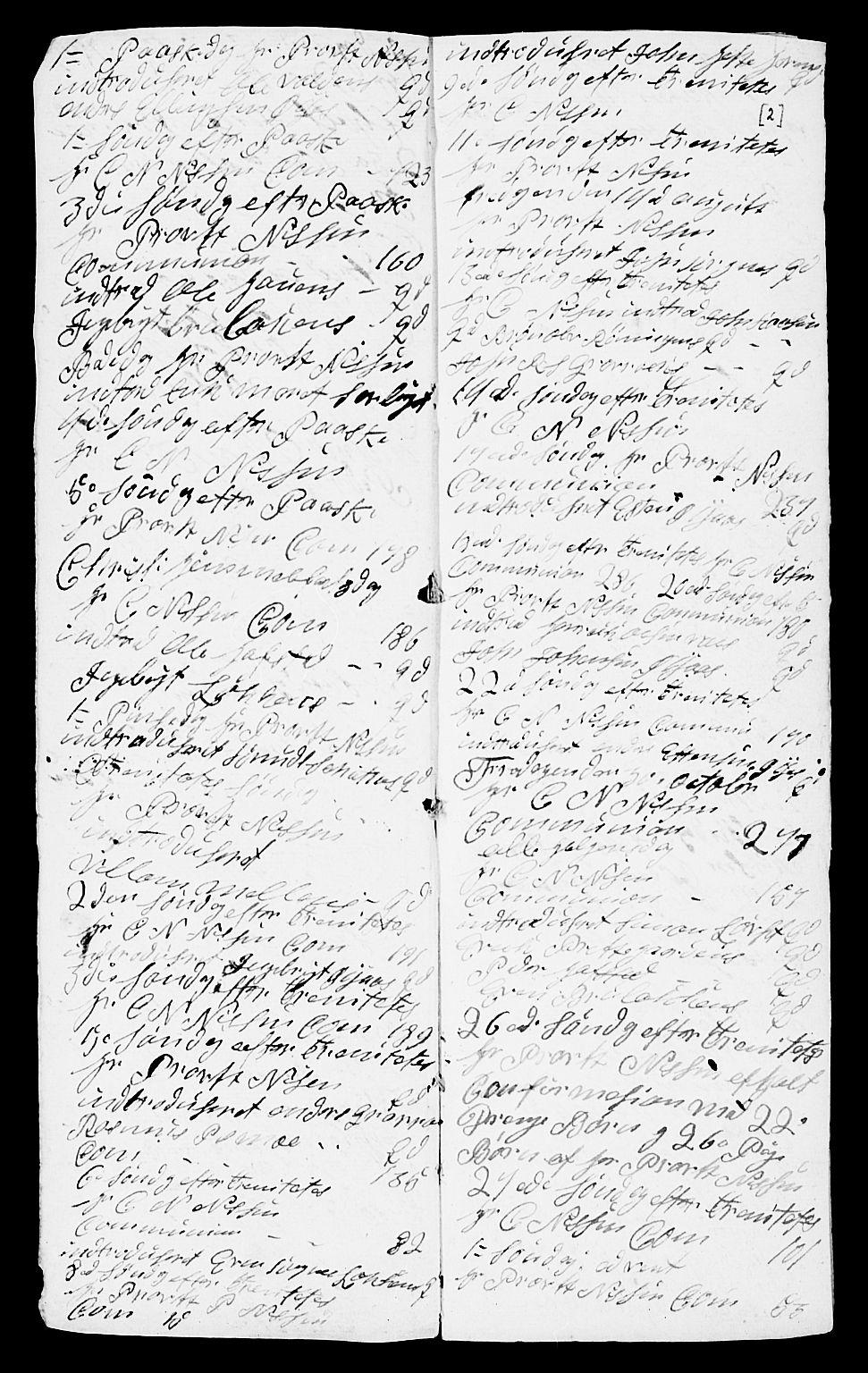 SAT, Ministerialprotokoller, klokkerbøker og fødselsregistre - Sør-Trøndelag, 691/L1091: Klokkerbok nr. 691C02, 1802-1815, s. 2
