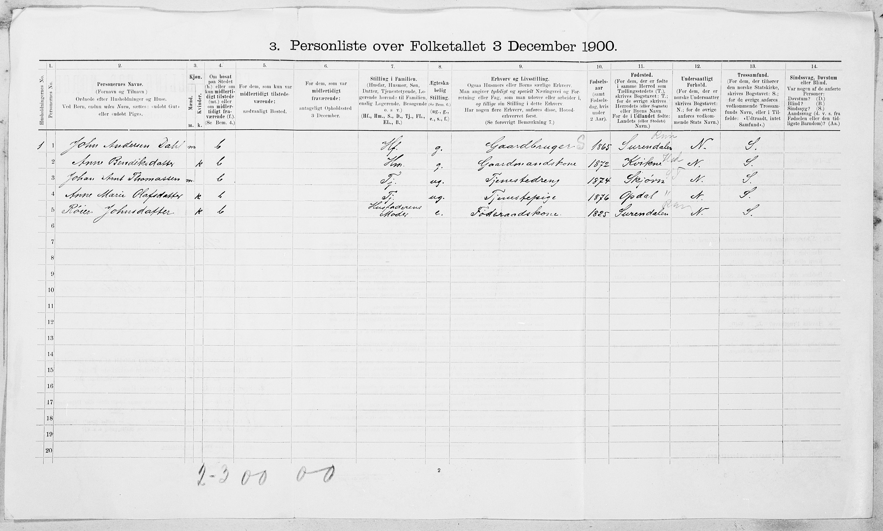 SAT, Folketelling 1900 for 1660 Strinda herred, 1900, s. 987
