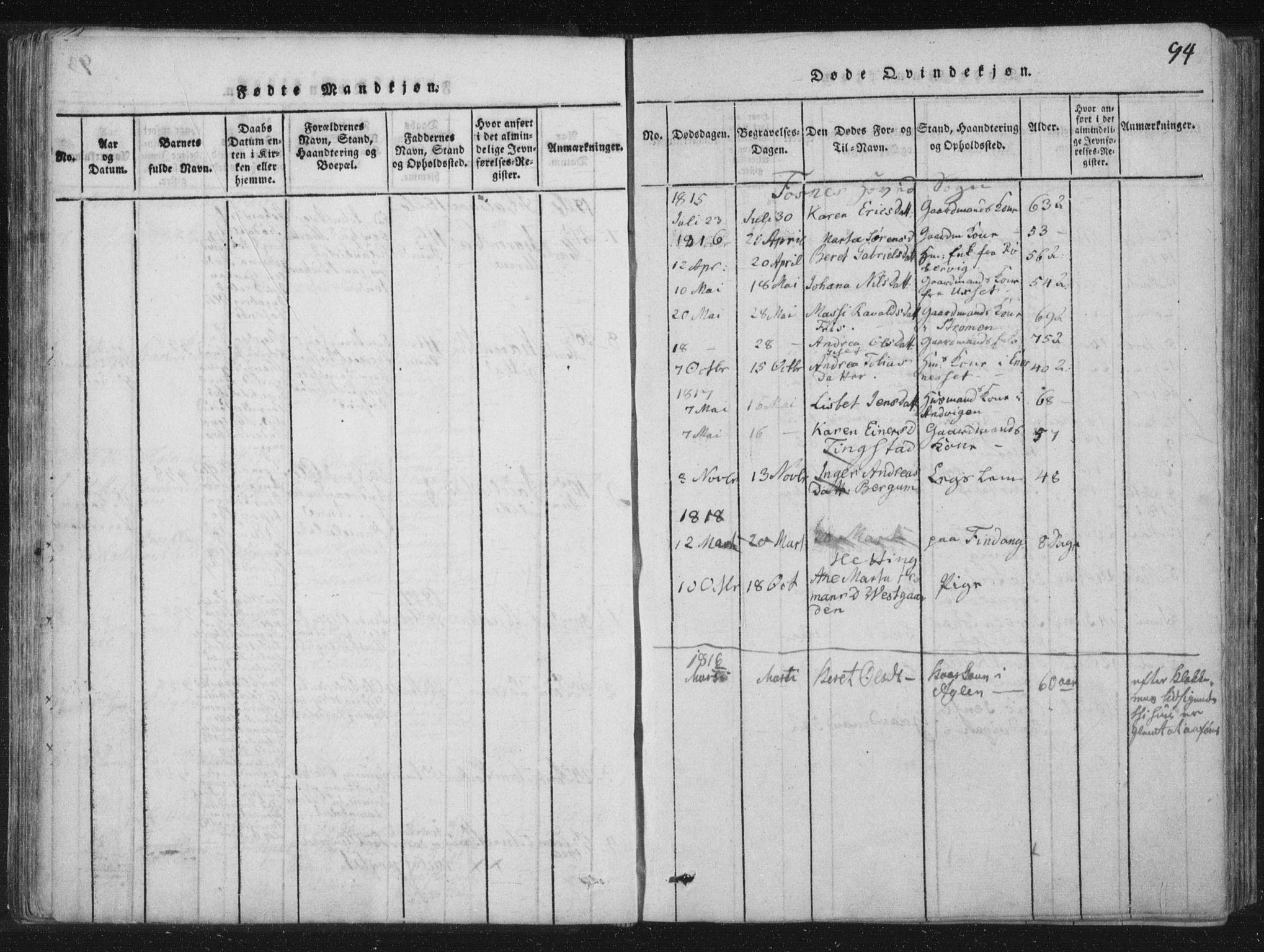 SAT, Ministerialprotokoller, klokkerbøker og fødselsregistre - Nord-Trøndelag, 773/L0609: Ministerialbok nr. 773A03 /1, 1815-1830, s. 94