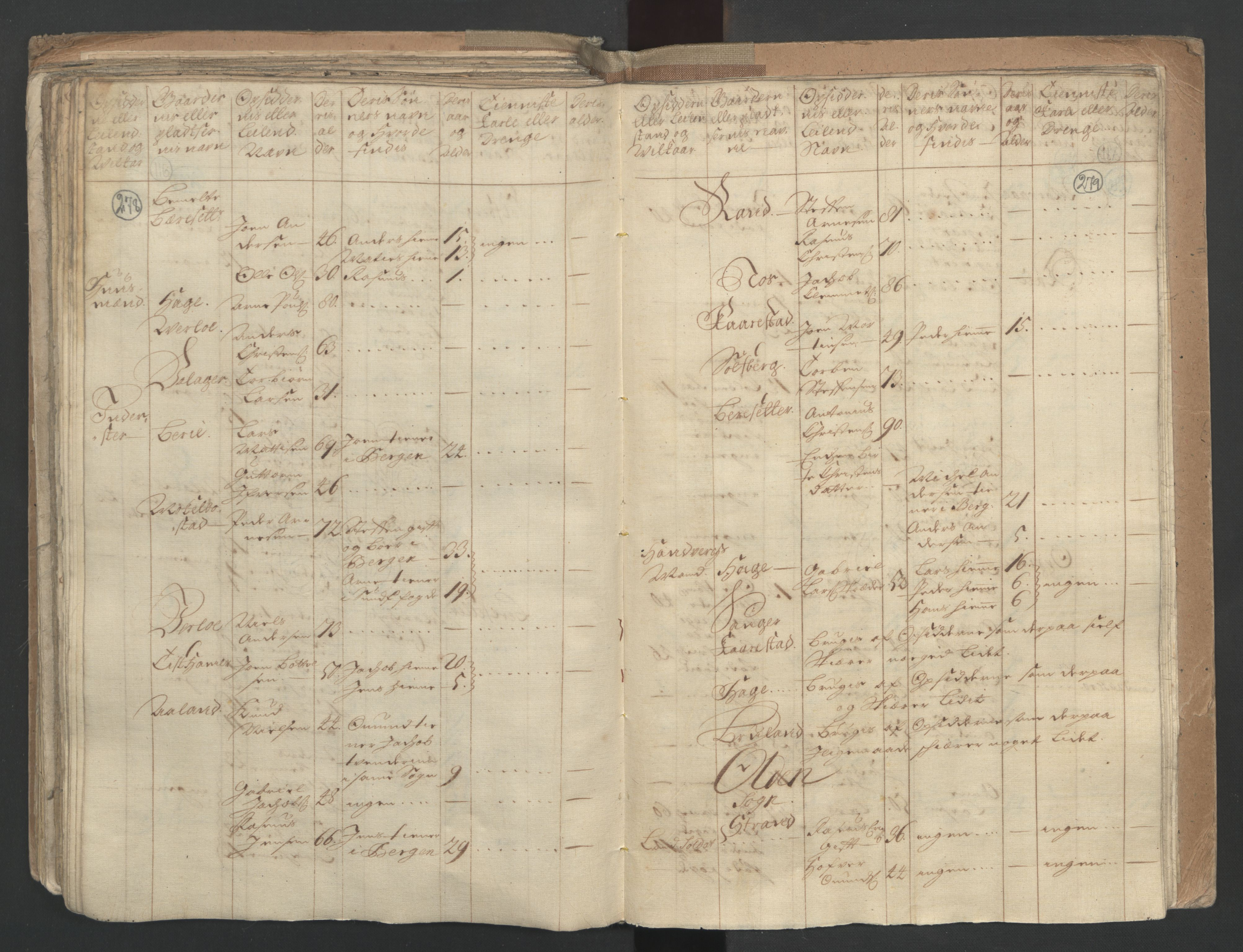RA, Manntallet 1701, nr. 9: Sunnfjord fogderi, Nordfjord fogderi og Svanø birk, 1701, s. 278-279