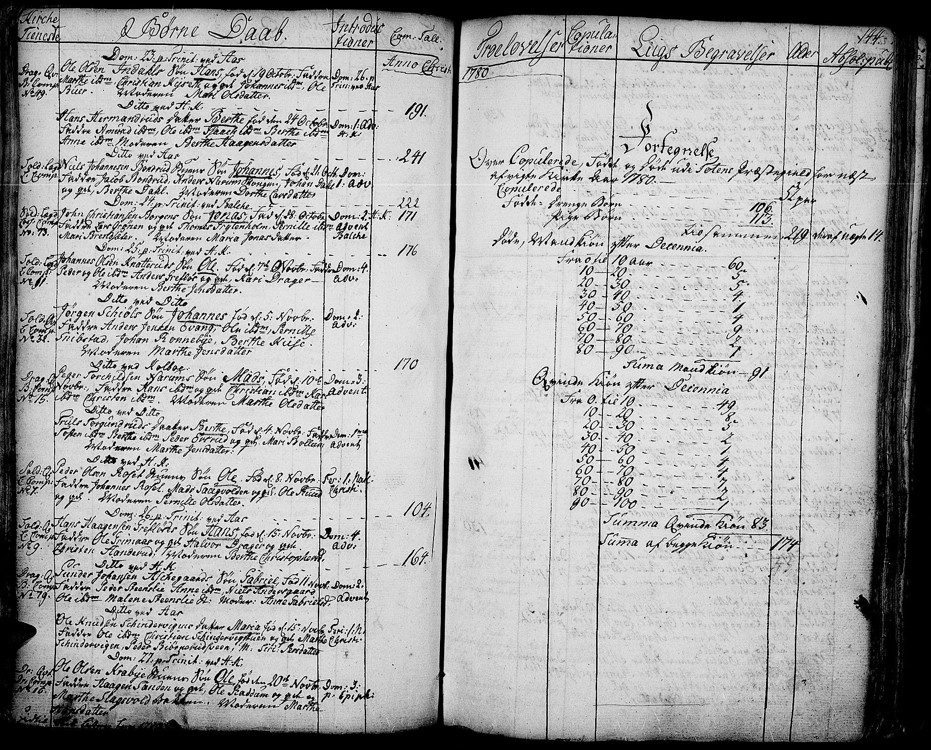 SAH, Toten prestekontor, Ministerialbok nr. 6, 1773-1793, s. 144