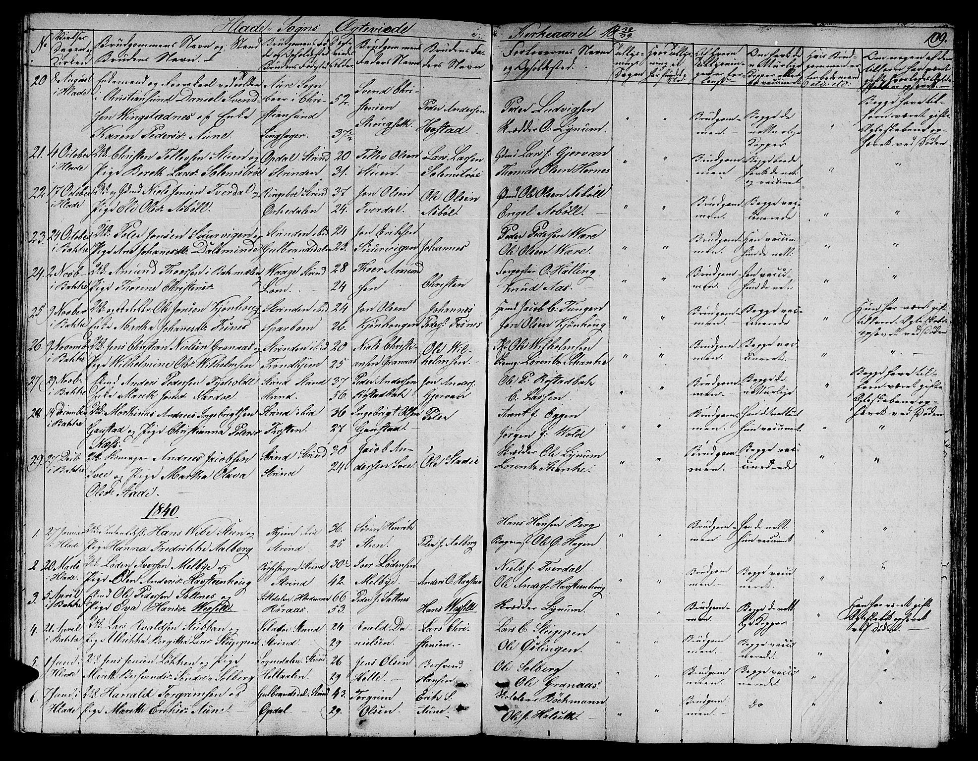 SAT, Ministerialprotokoller, klokkerbøker og fødselsregistre - Sør-Trøndelag, 606/L0308: Klokkerbok nr. 606C04, 1829-1840, s. 109