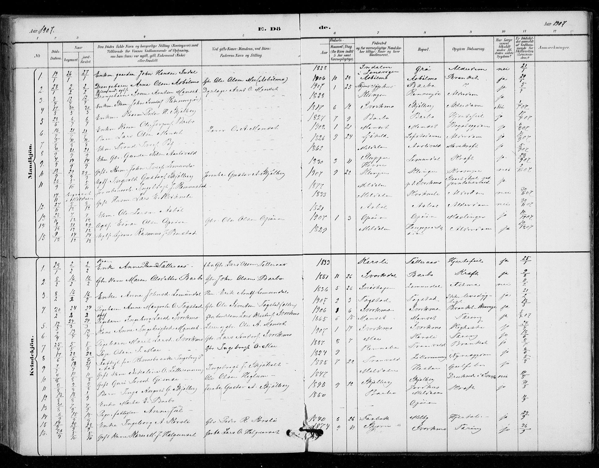 SAT, Ministerialprotokoller, klokkerbøker og fødselsregistre - Sør-Trøndelag, 671/L0841: Ministerialbok nr. 671A03, 1893-1915