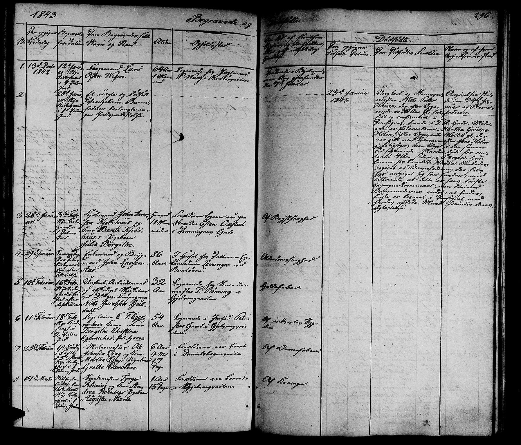 SAT, Ministerialprotokoller, klokkerbøker og fødselsregistre - Sør-Trøndelag, 602/L0136: Klokkerbok nr. 602C04, 1833-1845, s. 296