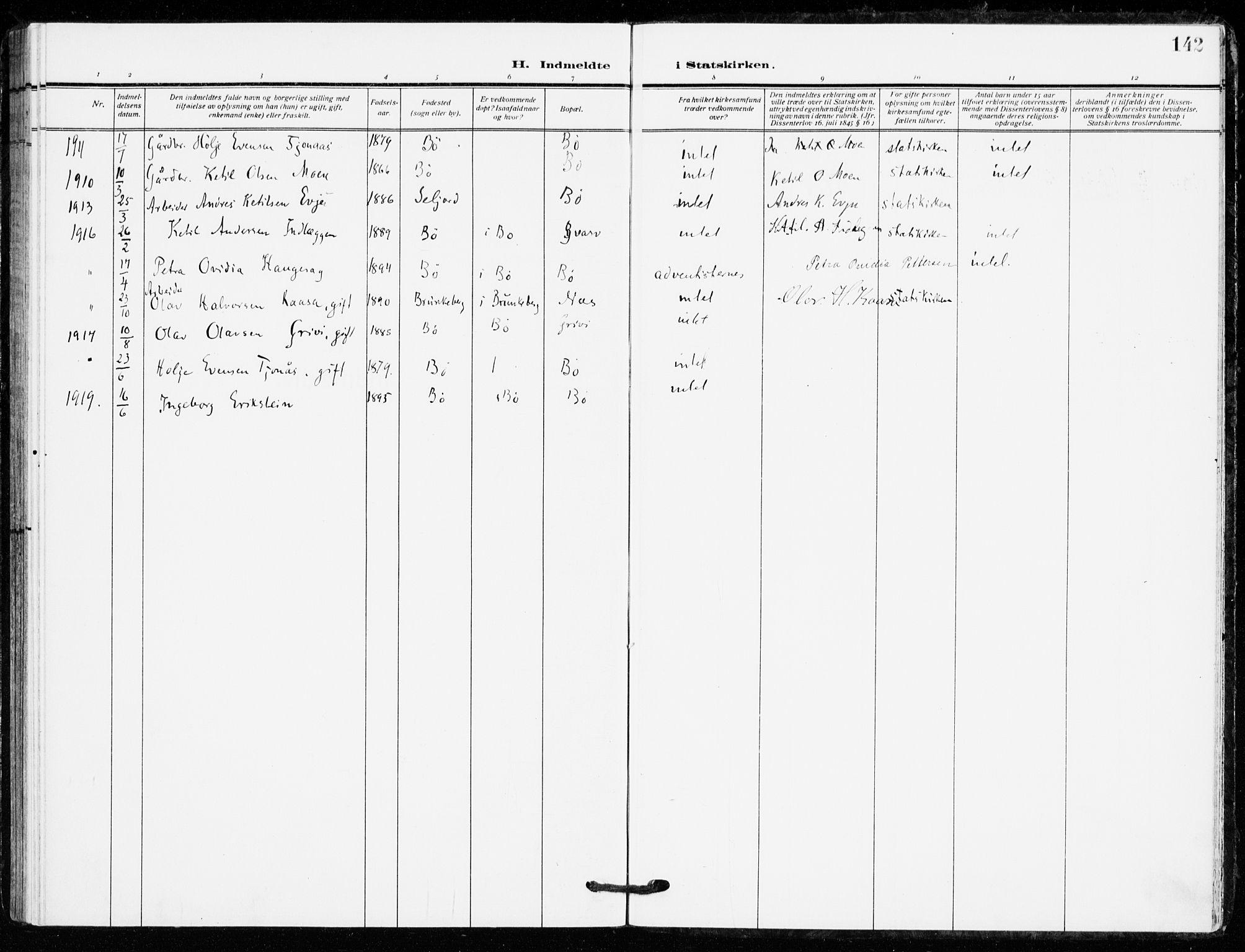 SAKO, Bø kirkebøker, F/Fa/L0013: Ministerialbok nr. 13, 1909-1921, s. 142