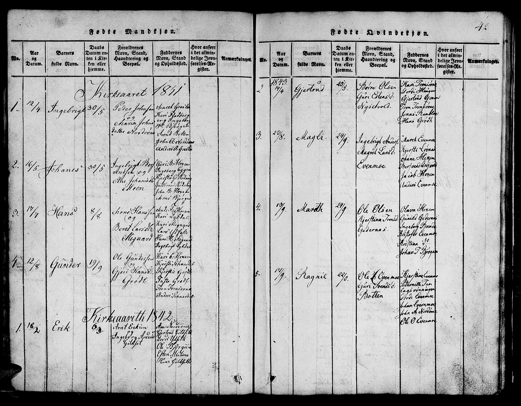 SAT, Ministerialprotokoller, klokkerbøker og fødselsregistre - Sør-Trøndelag, 685/L0976: Klokkerbok nr. 685C01, 1817-1878, s. 42