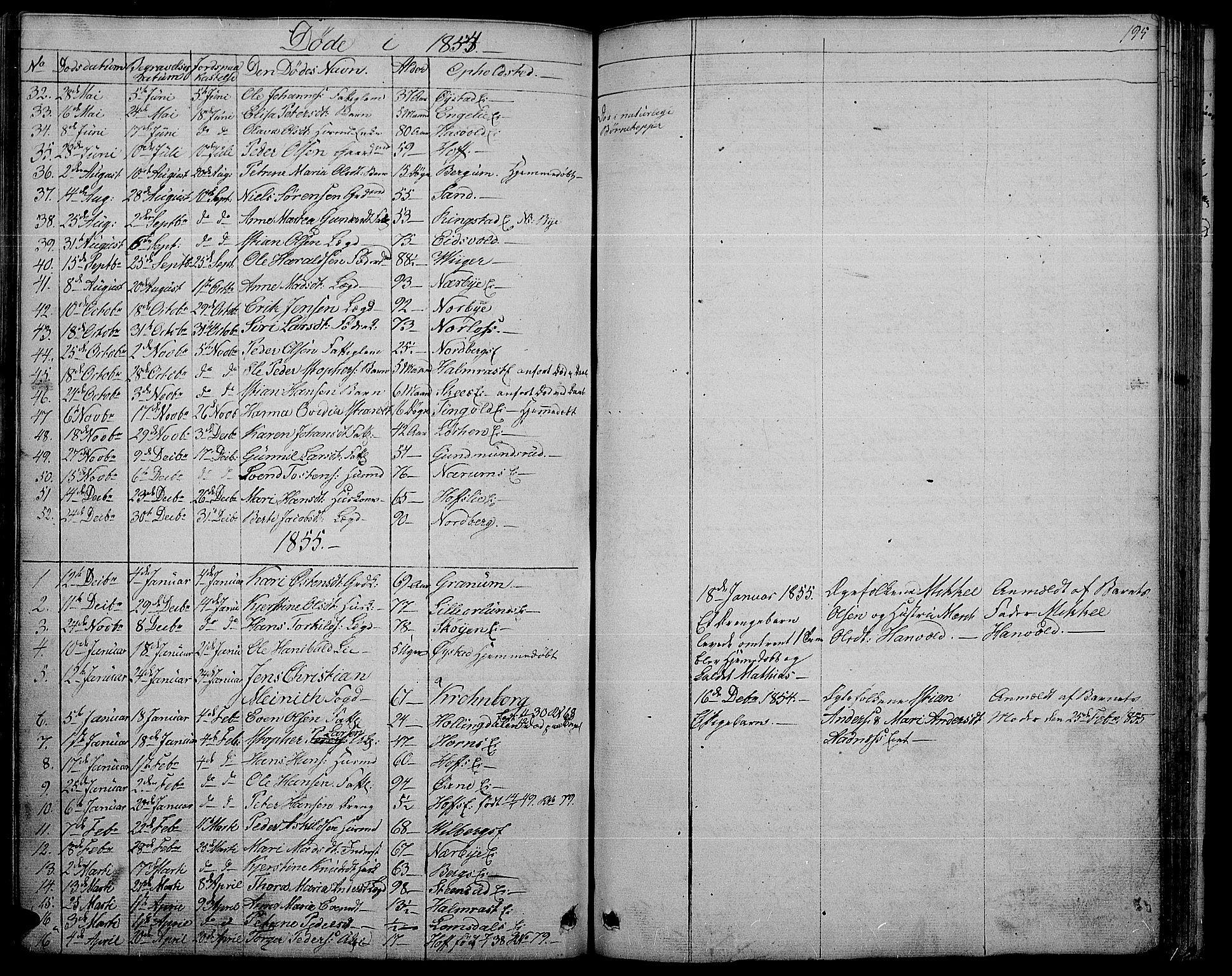 SAH, Søndre Land prestekontor, L/L0001: Klokkerbok nr. 1, 1849-1883, s. 195