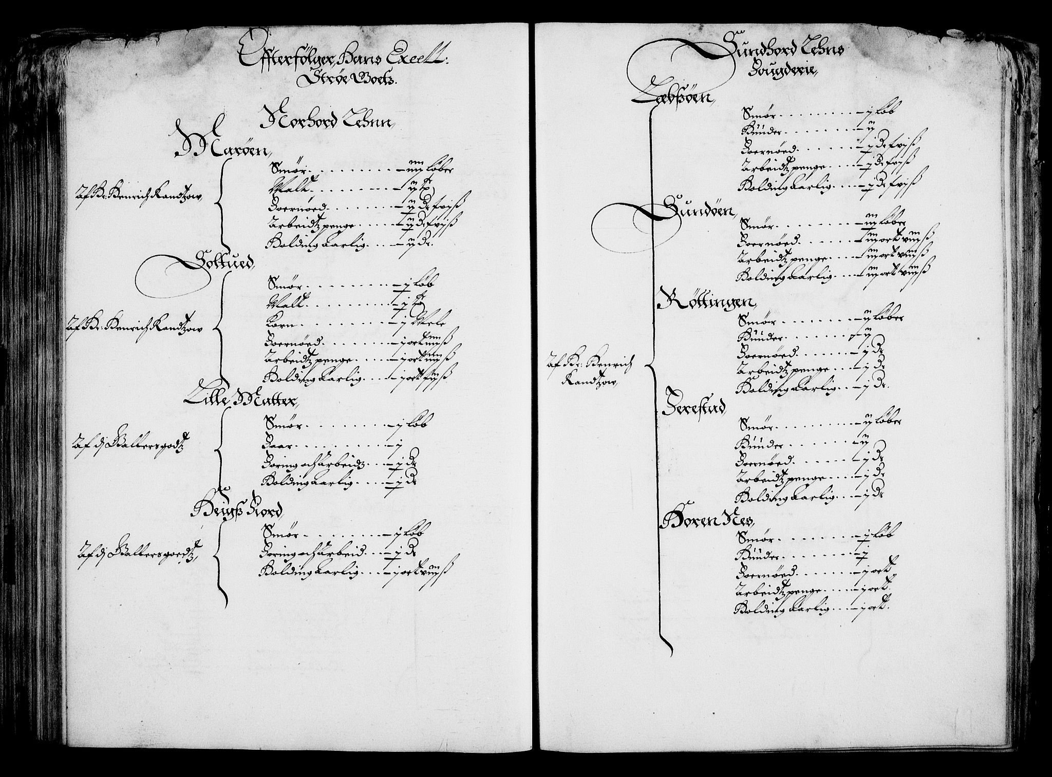 RA, Rentekammeret inntil 1814, Realistisk ordnet avdeling, On/L0001: Statens gods, 1651, s. 194