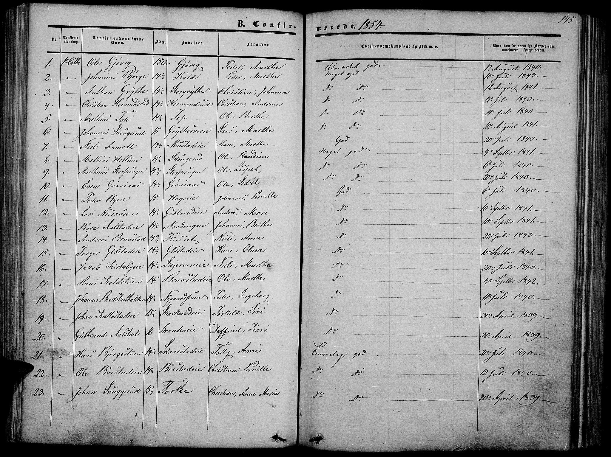 SAH, Vardal prestekontor, H/Ha/Hab/L0005: Klokkerbok nr. 5, 1854-1868, s. 145