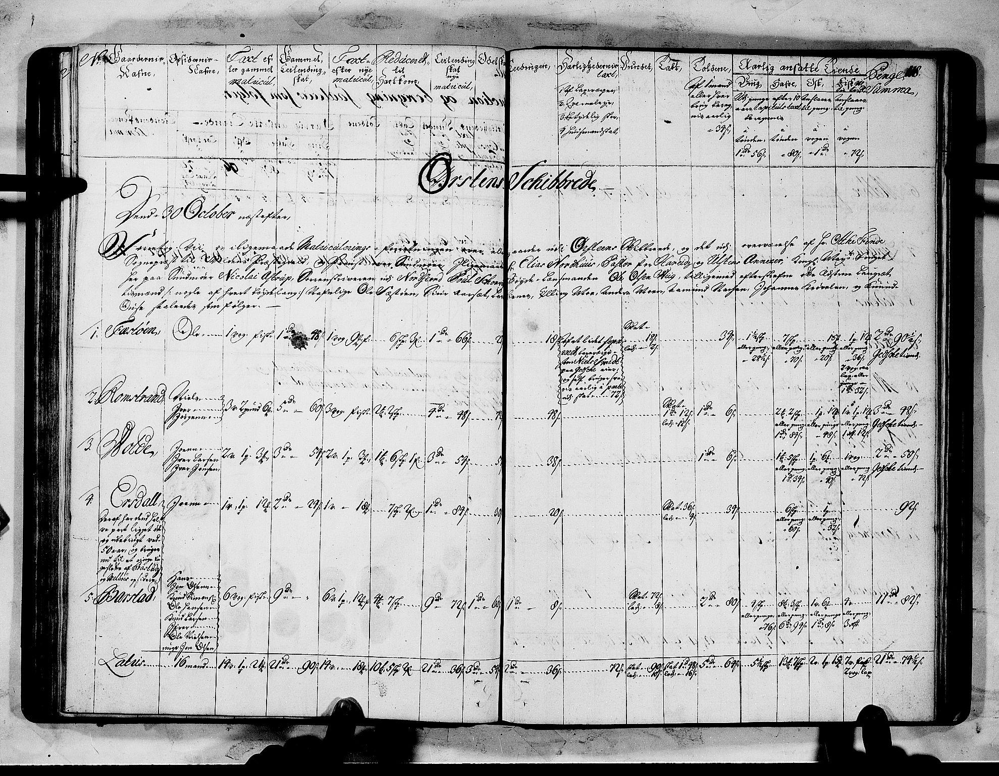 RA, Rentekammeret inntil 1814, Realistisk ordnet avdeling, N/Nb/Nbf/L0151: Sunnmøre matrikkelprotokoll, 1724, s. 117b-118a