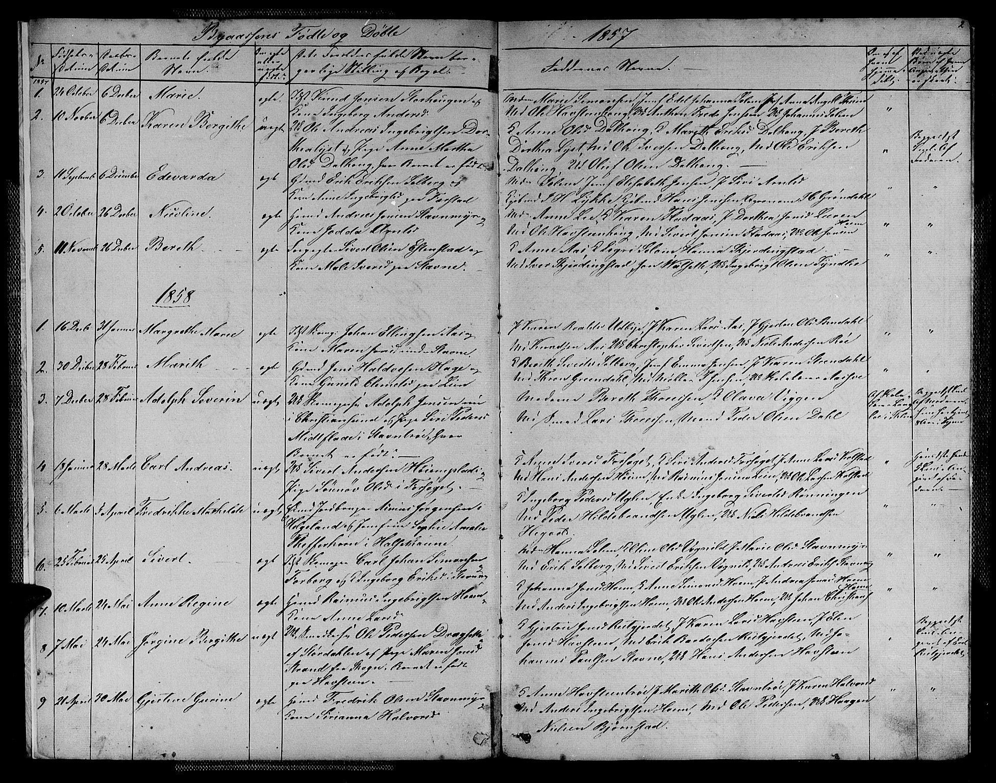 SAT, Ministerialprotokoller, klokkerbøker og fødselsregistre - Sør-Trøndelag, 611/L0353: Klokkerbok nr. 611C01, 1854-1881, s. 2