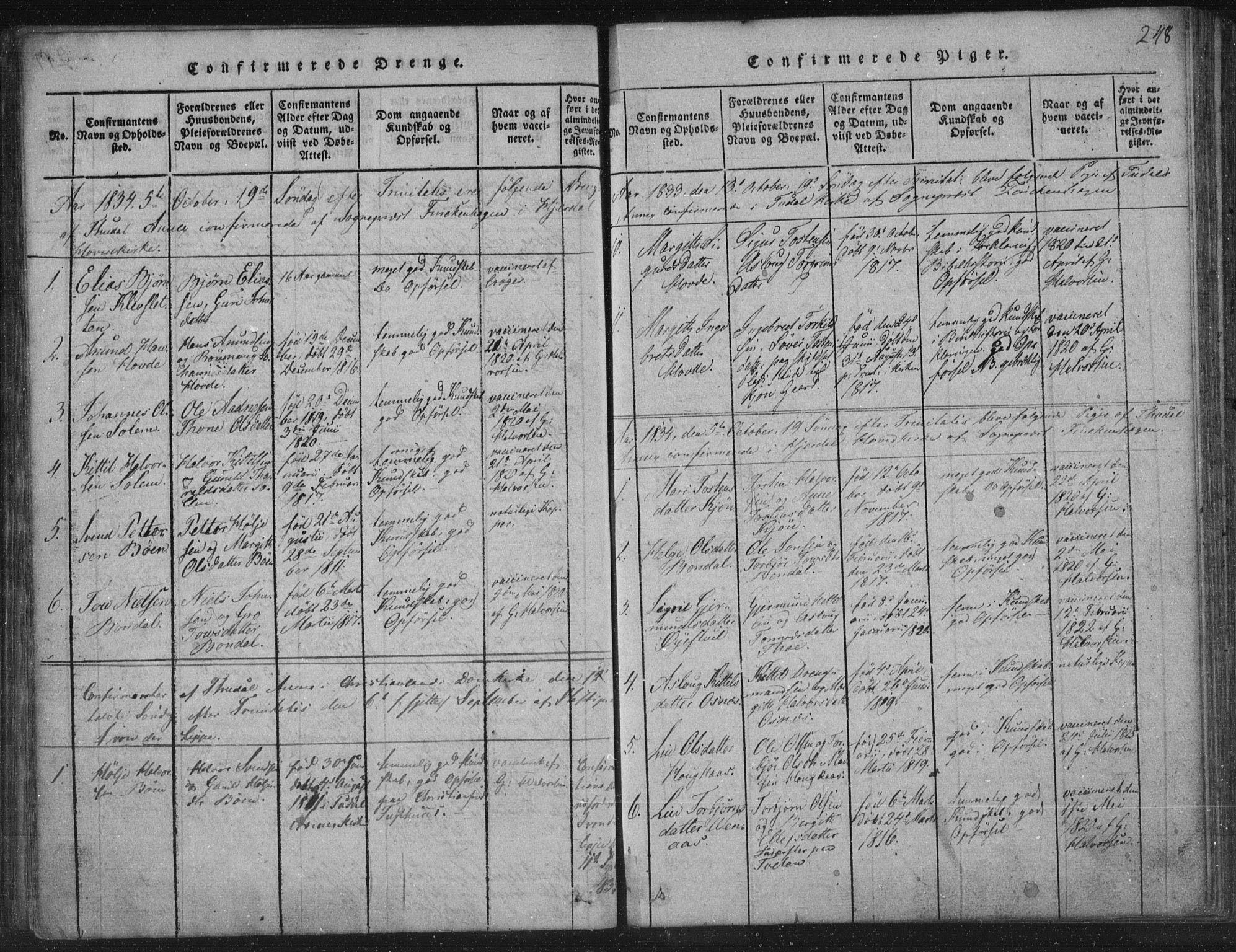 SAKO, Hjartdal kirkebøker, F/Fc/L0001: Ministerialbok nr. III 1, 1815-1843, s. 248