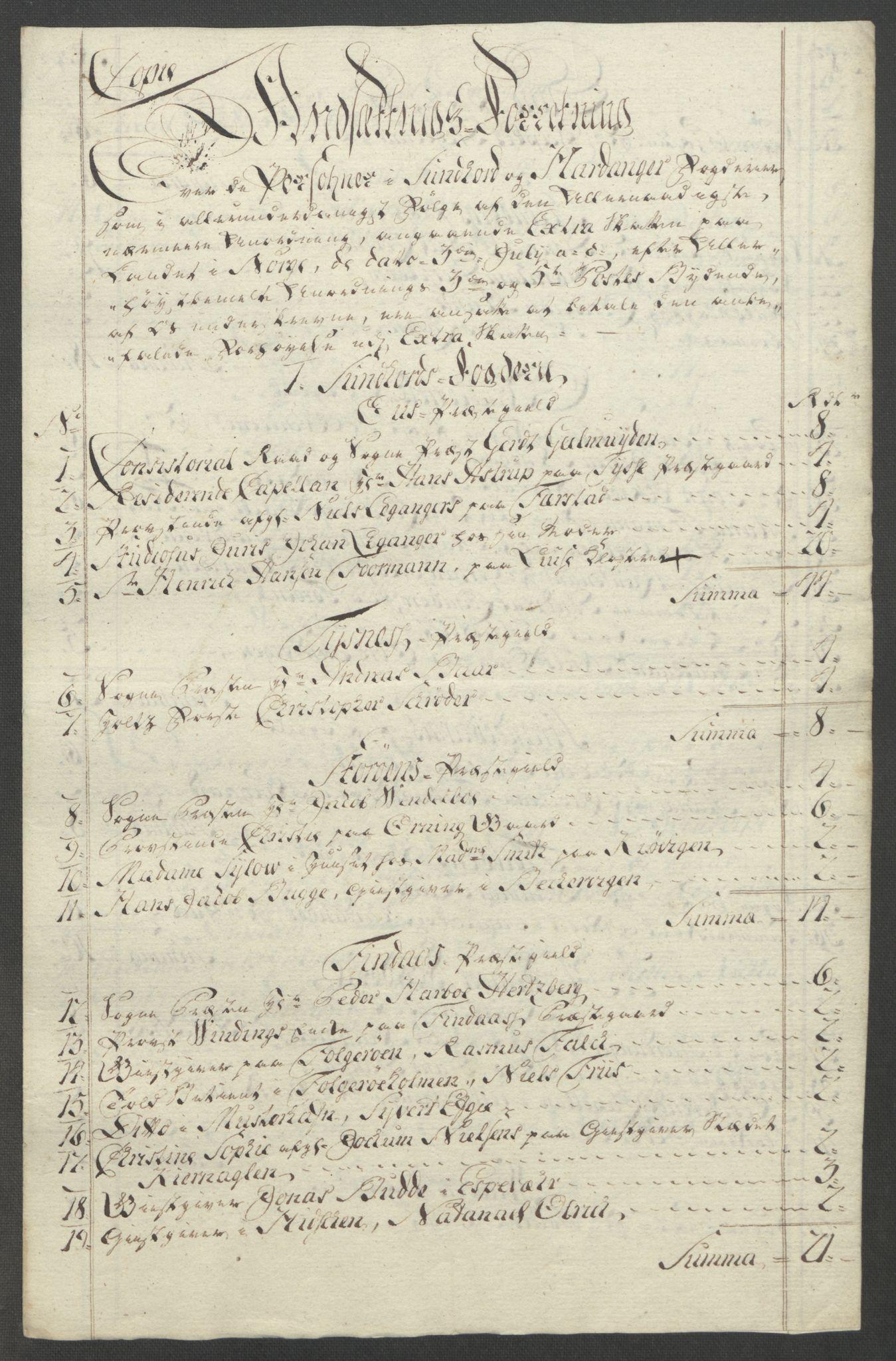RA, Rentekammeret inntil 1814, Reviderte regnskaper, Fogderegnskap, R48/L3136: Ekstraskatten Sunnhordland og Hardanger, 1762-1772, s. 162