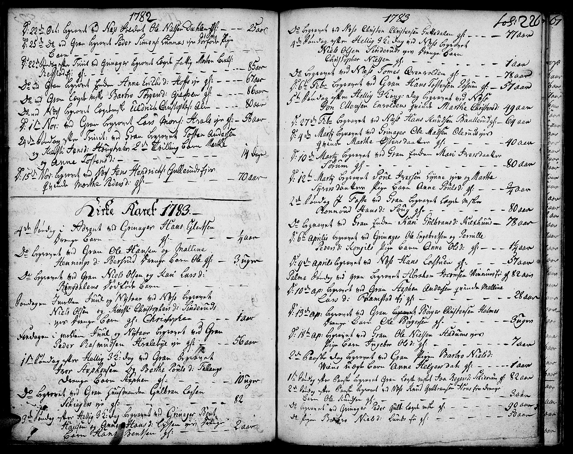 SAH, Gran prestekontor, Ministerialbok nr. 5, 1776-1788, s. 226
