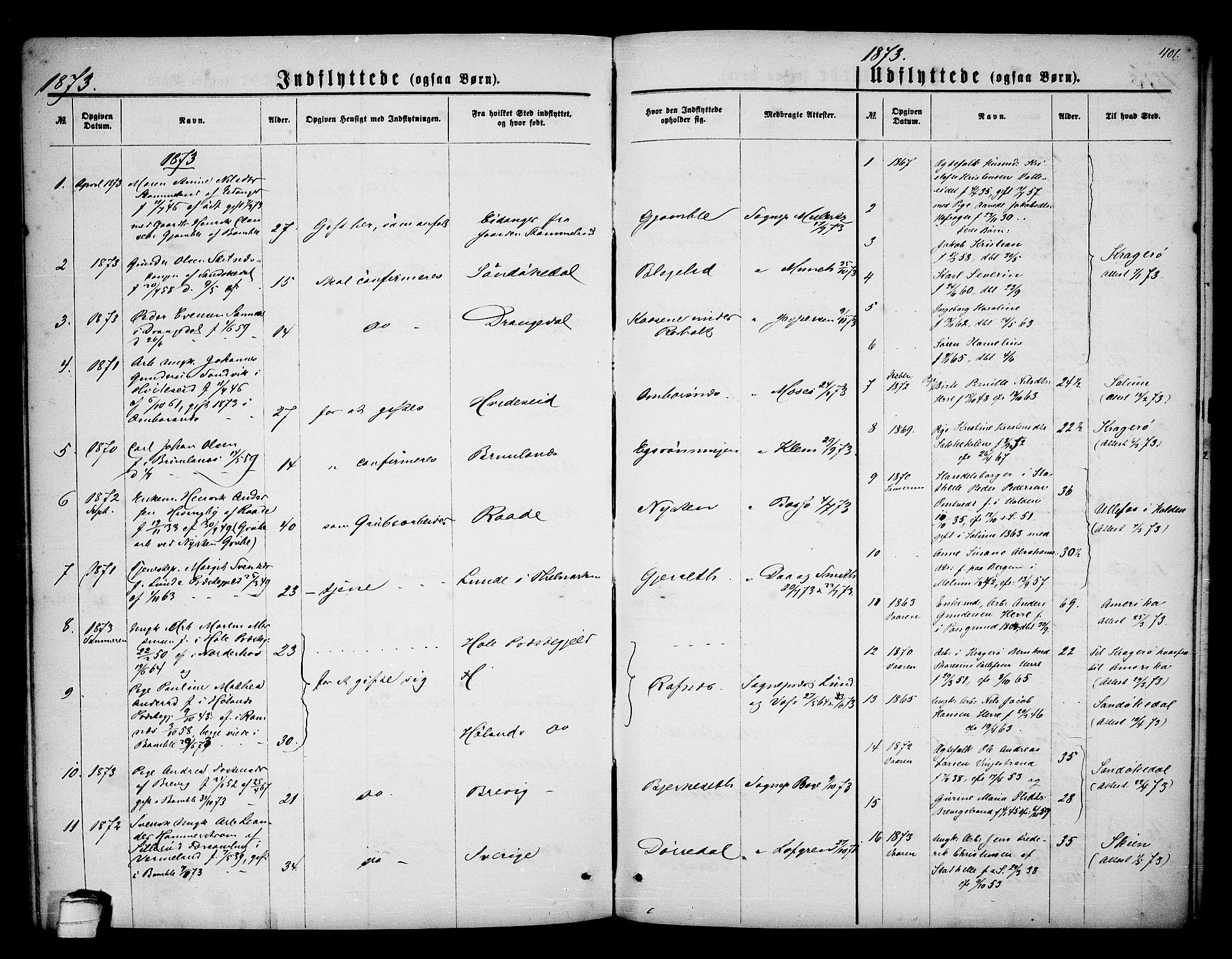 SAKO, Bamble kirkebøker, G/Ga/L0006: Klokkerbok nr. I 6, 1860-1876, s. 401