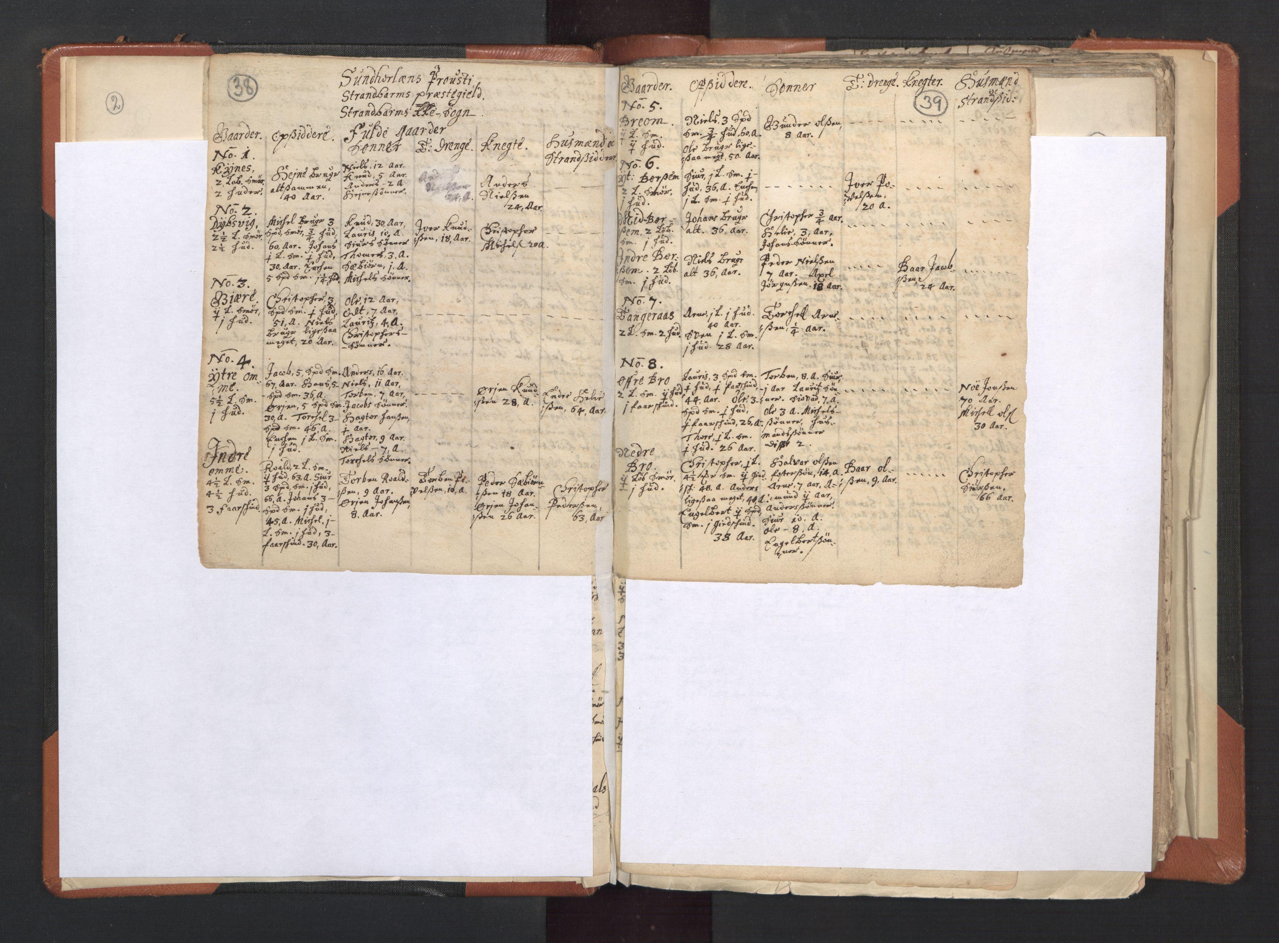 RA, Sogneprestenes manntall 1664-1666, nr. 20: Sunnhordland prosti, 1664-1666, s. 38-39