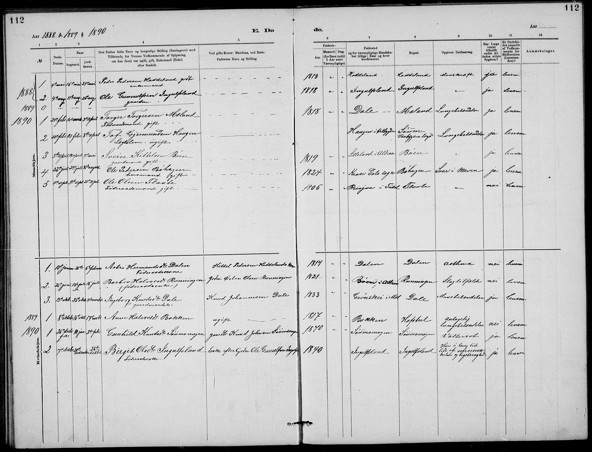 SAKO, Rjukan kirkebøker, G/Ga/L0001: Klokkerbok nr. 1, 1880-1914, s. 112